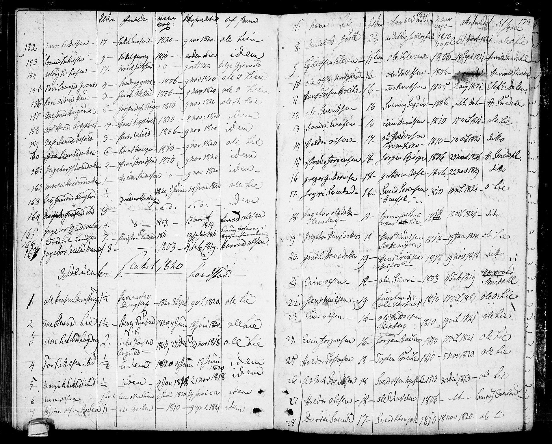 SAKO, Seljord kirkebøker, F/Fa/L0009: Ministerialbok nr. I 9, 1801-1814, s. 173