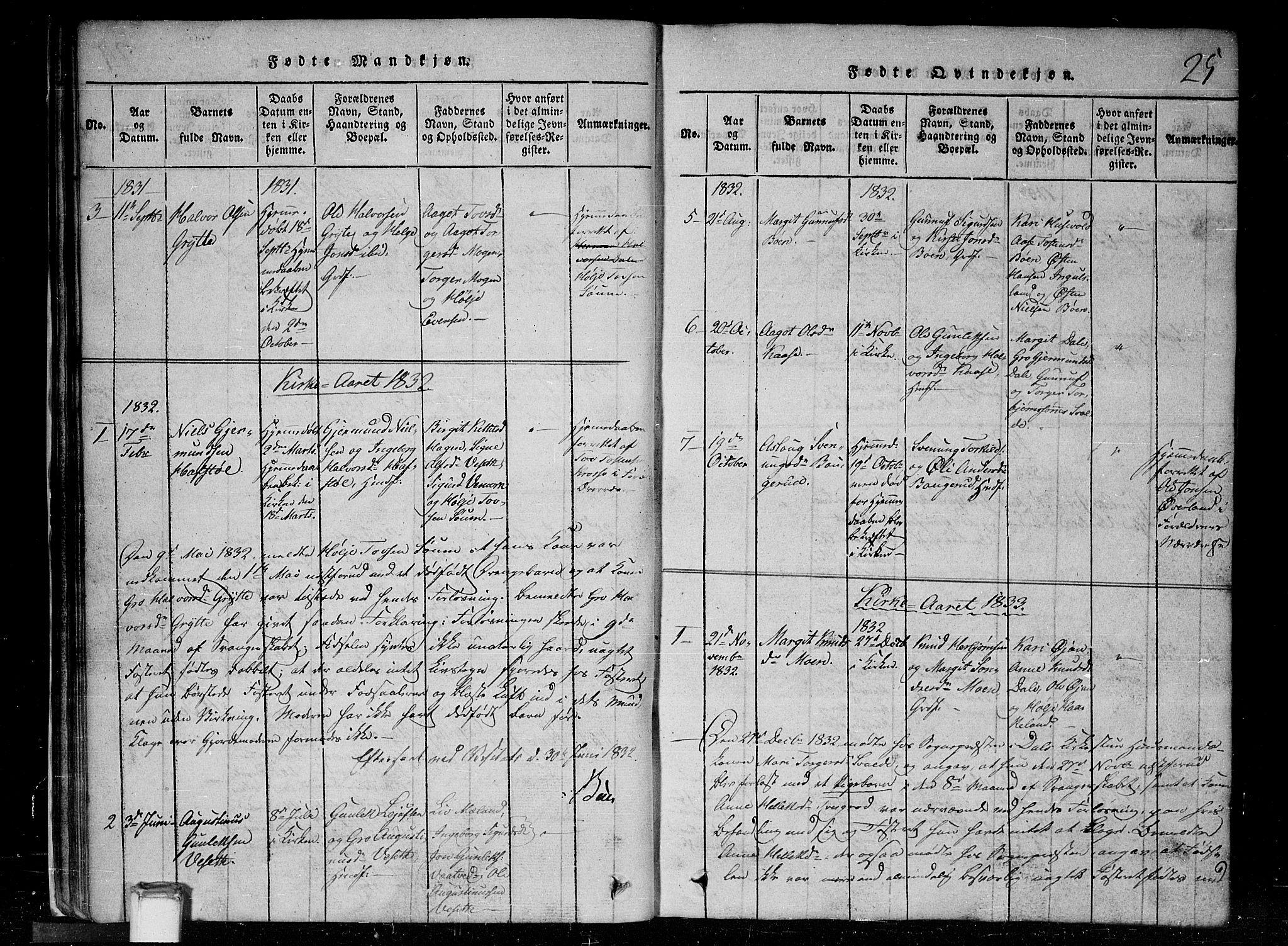 SAKO, Tinn kirkebøker, G/Gc/L0001: Klokkerbok nr. III 1, 1815-1879, s. 25