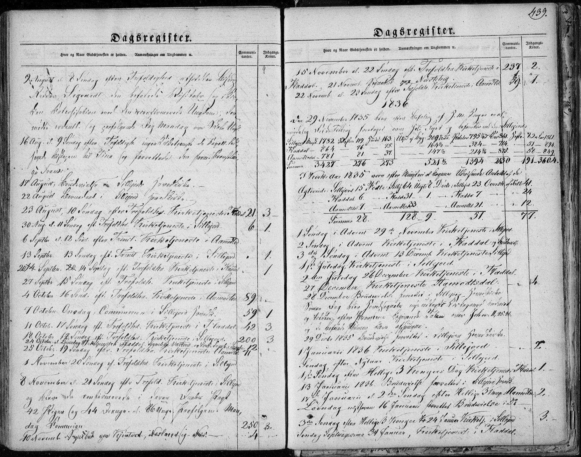 SAKO, Seljord kirkebøker, F/Fa/L0011: Ministerialbok nr. I 11, 1831-1849, s. 439
