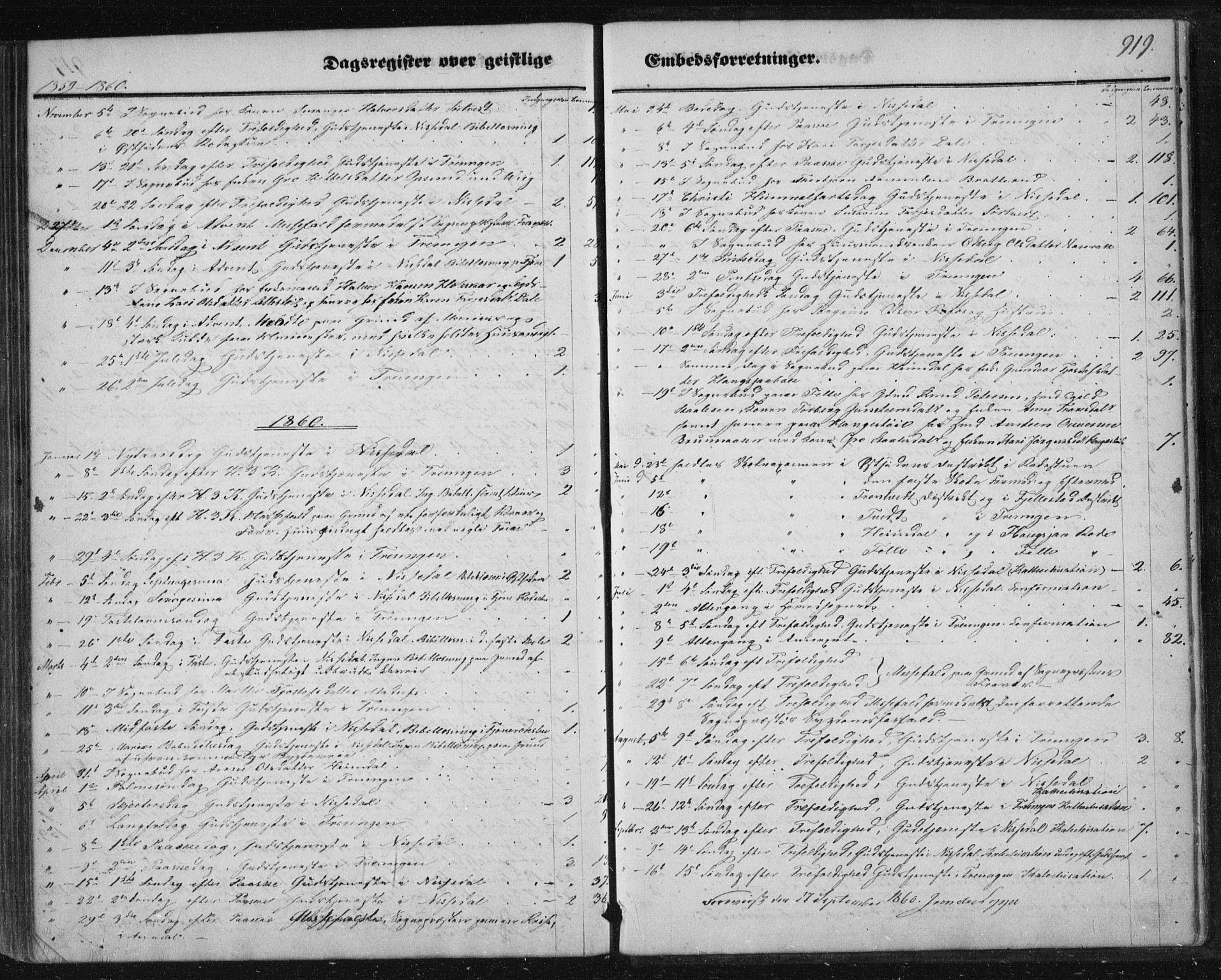 SAKO, Nissedal kirkebøker, F/Fa/L0003: Ministerialbok nr. I 3, 1846-1870, s. 918-919