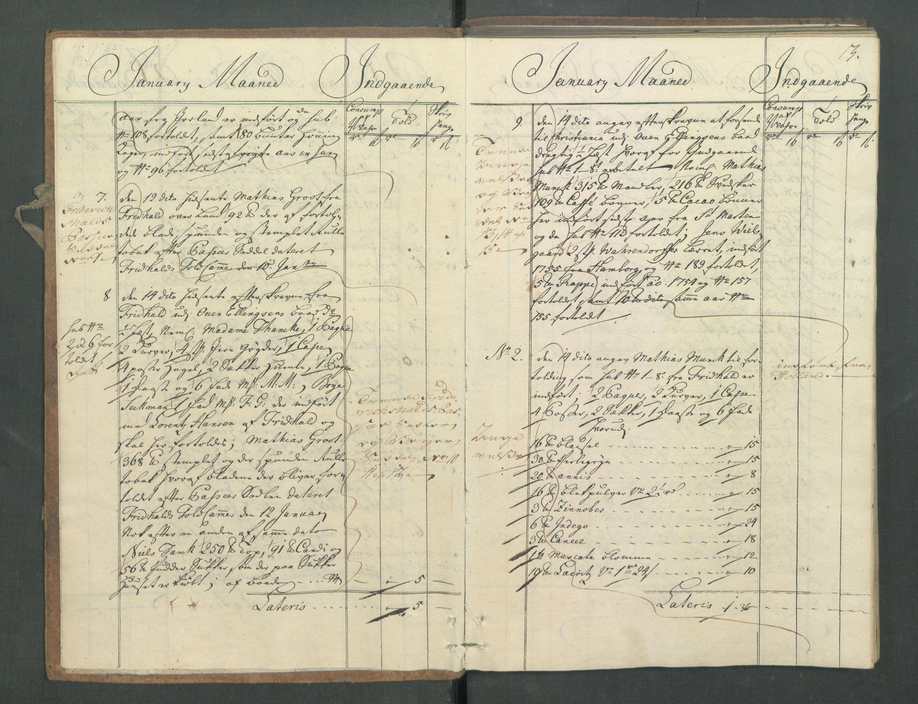 RA, Generaltollkammeret, tollregnskaper, R02/L0022: Tollregnskaper Fredrikstad, 1756, s. 2b-3a