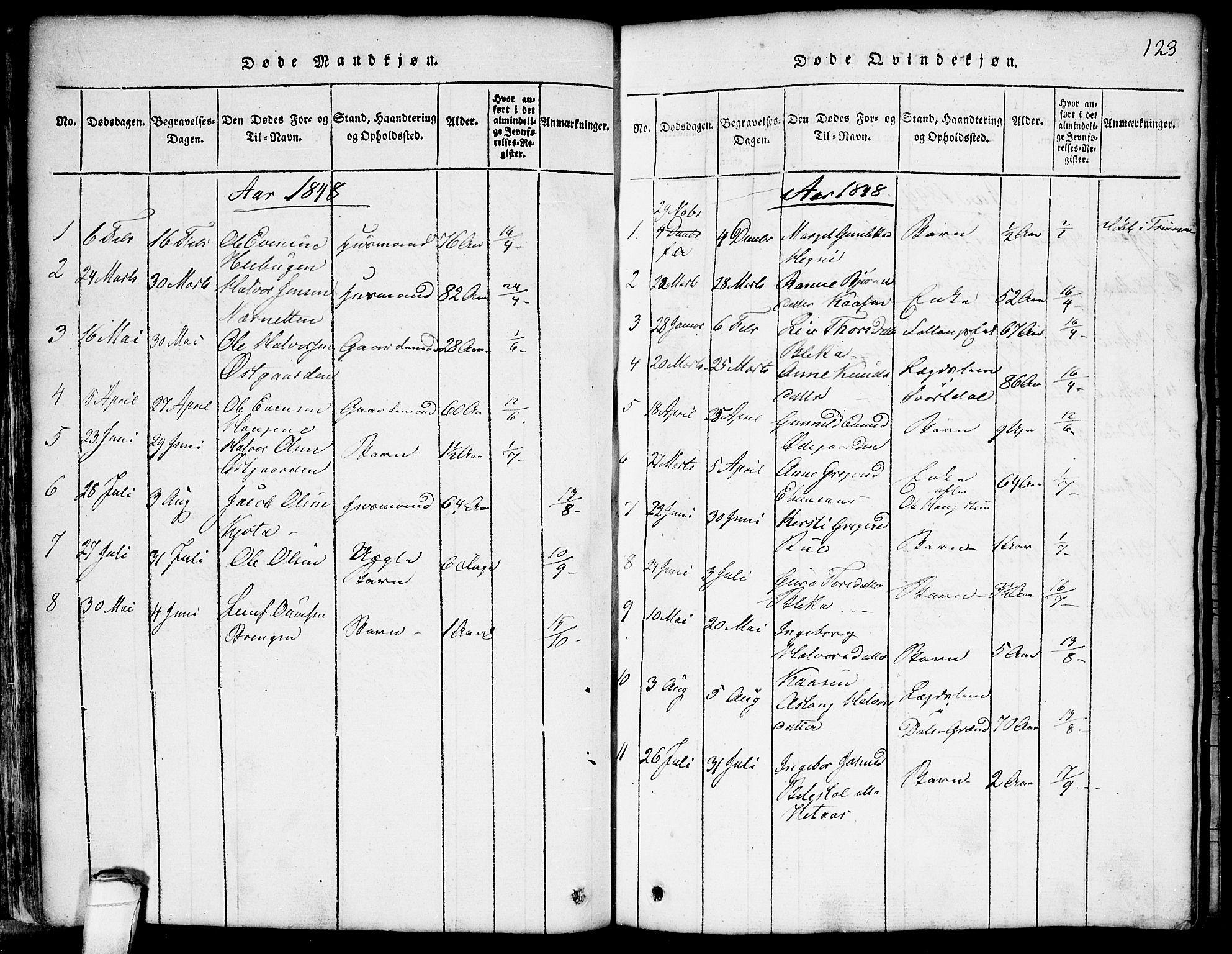 SAKO, Seljord kirkebøker, G/Gb/L0002: Klokkerbok nr. II 2, 1815-1854, s. 123