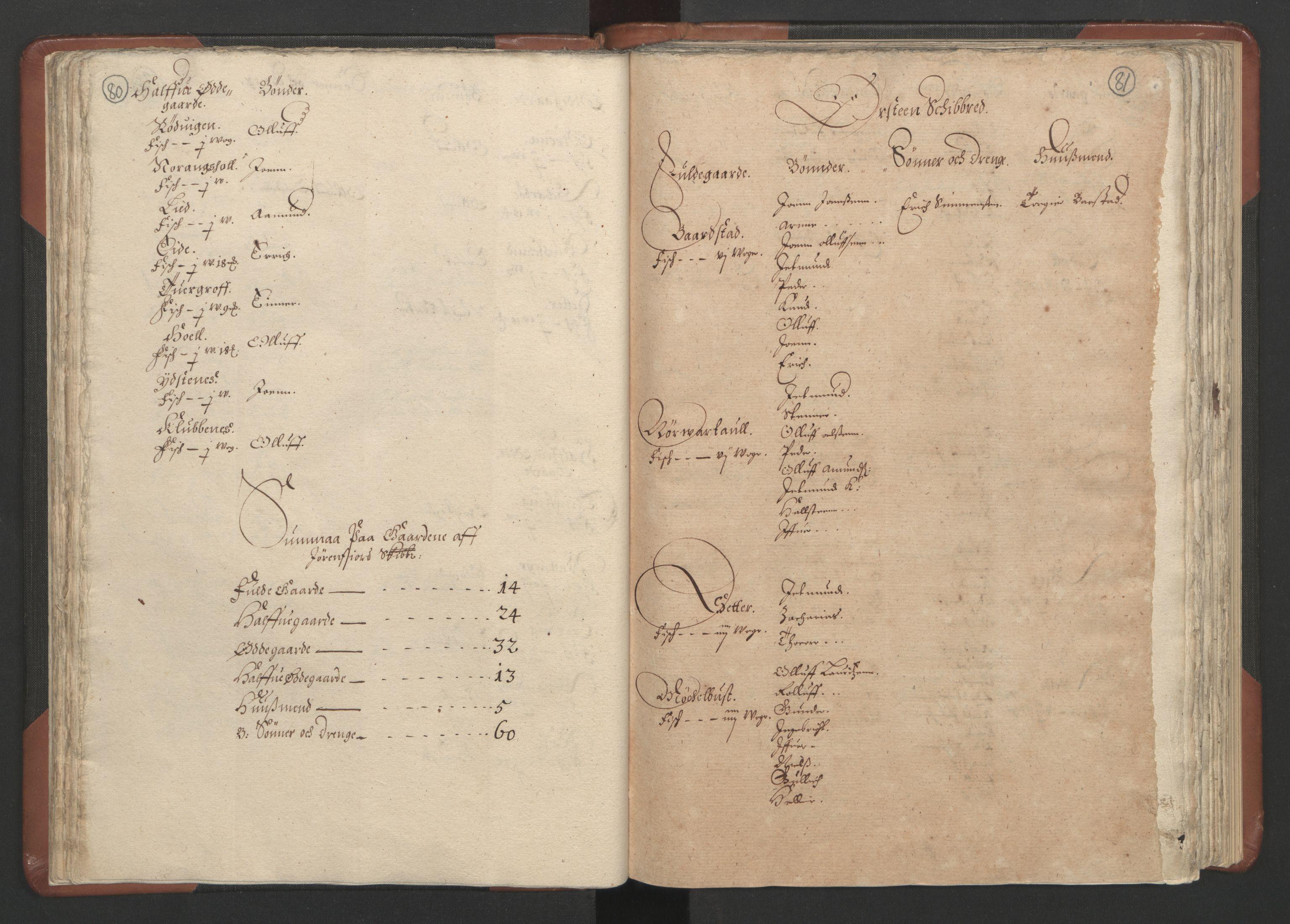 RA, Fogdenes og sorenskrivernes manntall 1664-1666, nr. 16: Romsdal fogderi og Sunnmøre fogderi, 1664-1665, s. 80-81