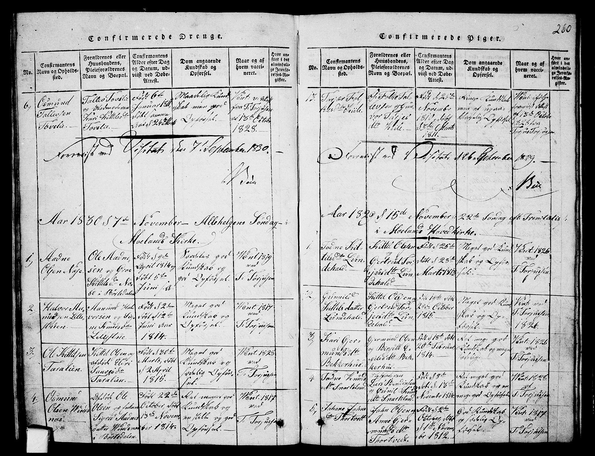 SAKO, Fyresdal kirkebøker, G/Ga/L0001: Klokkerbok nr. I 1, 1816-1840, s. 260
