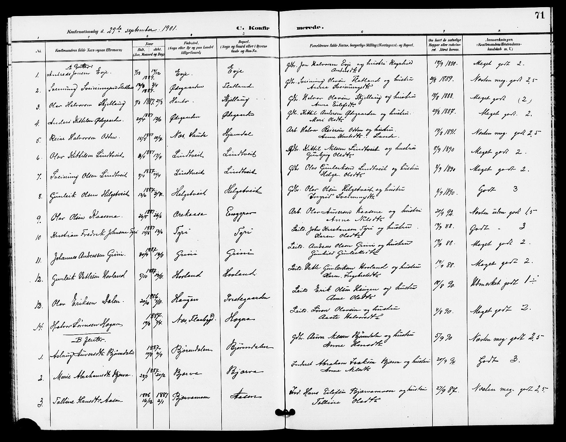 SAKO, Lunde kirkebøker, G/Ga/L0003: Klokkerbok nr. I 3, 1896-1905, s. 71