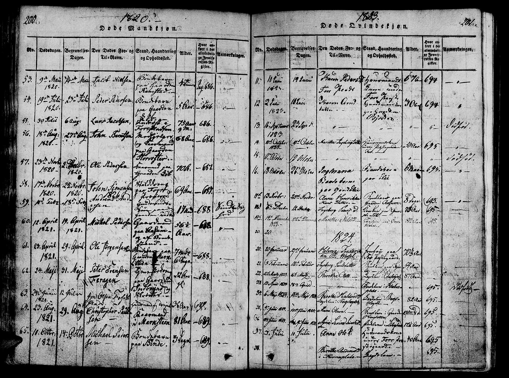 SAT, Ministerialprotokoller, klokkerbøker og fødselsregistre - Nord-Trøndelag, 746/L0441: Ministerialbok nr. 746A03 /1, 1816-1827, s. 200-201