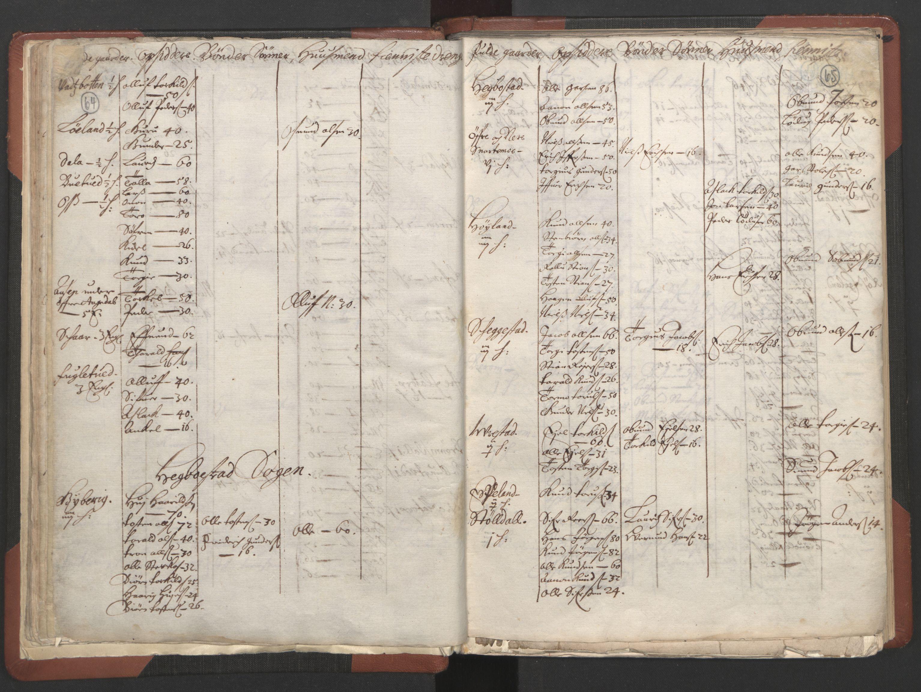 RA, Fogdenes og sorenskrivernes manntall 1664-1666, nr. 10: Lista len, 1664, s. 64-65