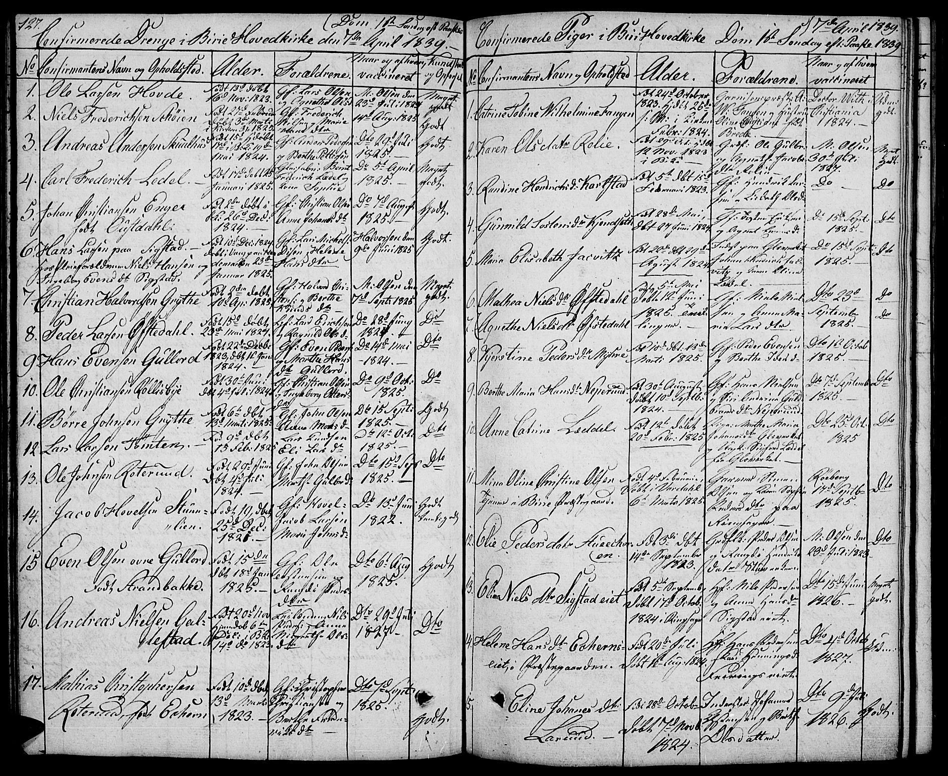 SAH, Biri prestekontor, Klokkerbok nr. 2, 1828-1842, s. 127