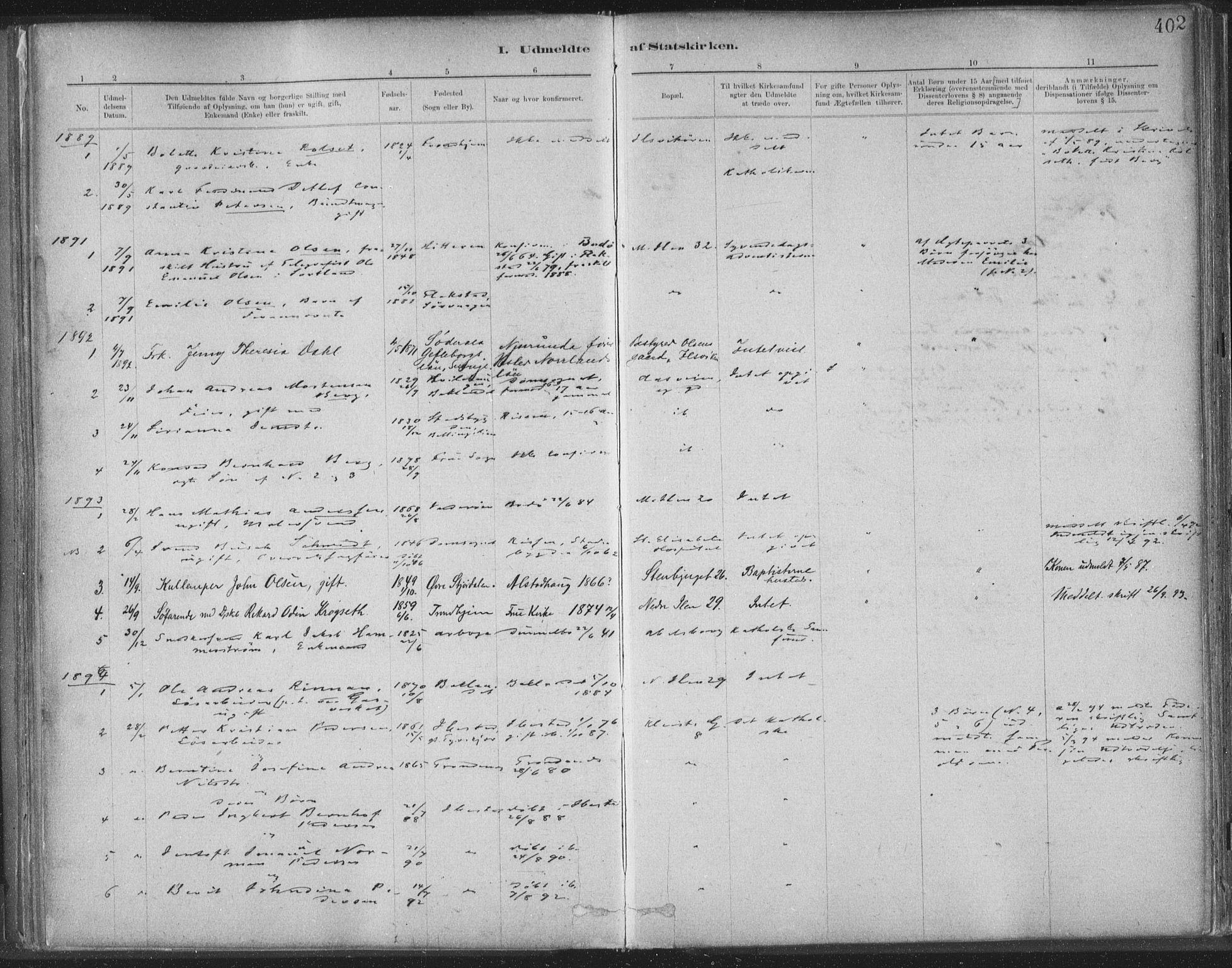 SAT, Ministerialprotokoller, klokkerbøker og fødselsregistre - Sør-Trøndelag, 603/L0163: Ministerialbok nr. 603A02, 1879-1895, s. 402