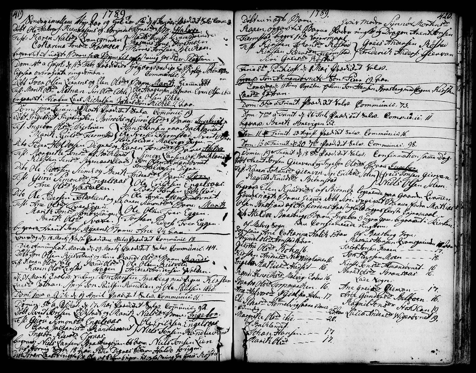 SAT, Ministerialprotokoller, klokkerbøker og fødselsregistre - Sør-Trøndelag, 606/L0282: Ministerialbok nr. 606A02 /3, 1781-1817, s. 419-420