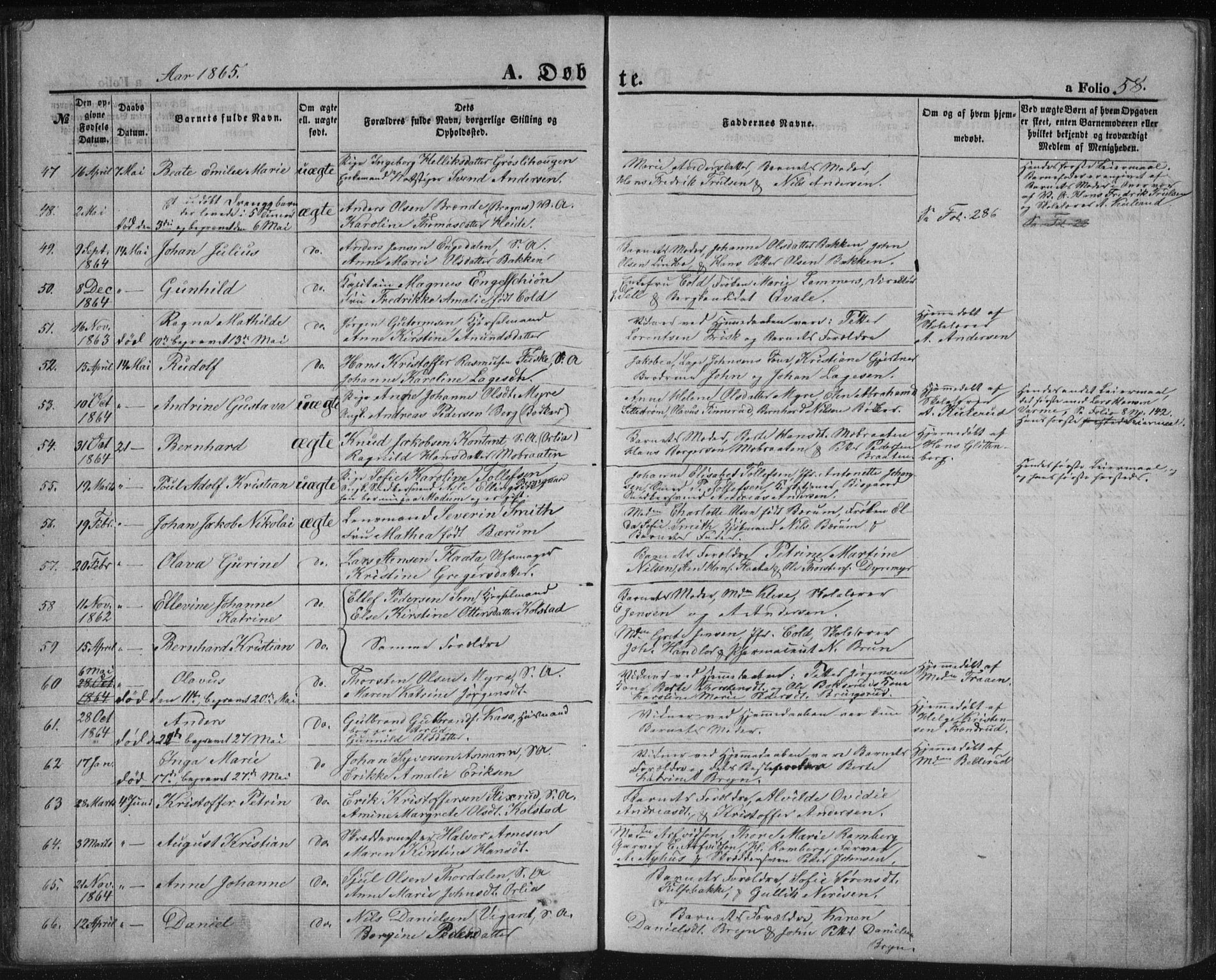 SAKO, Kongsberg kirkebøker, F/Fa/L0010: Ministerialbok nr. I 10, 1859-1875, s. 58