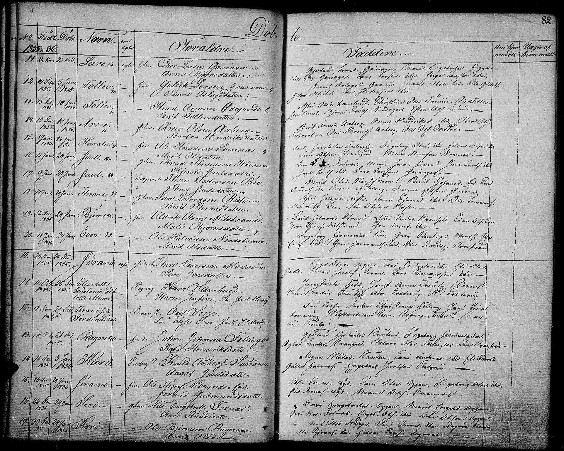 SAH, Nord-Aurdal prestekontor, Ministerialbok nr. 3, 1828-1841, s. 82