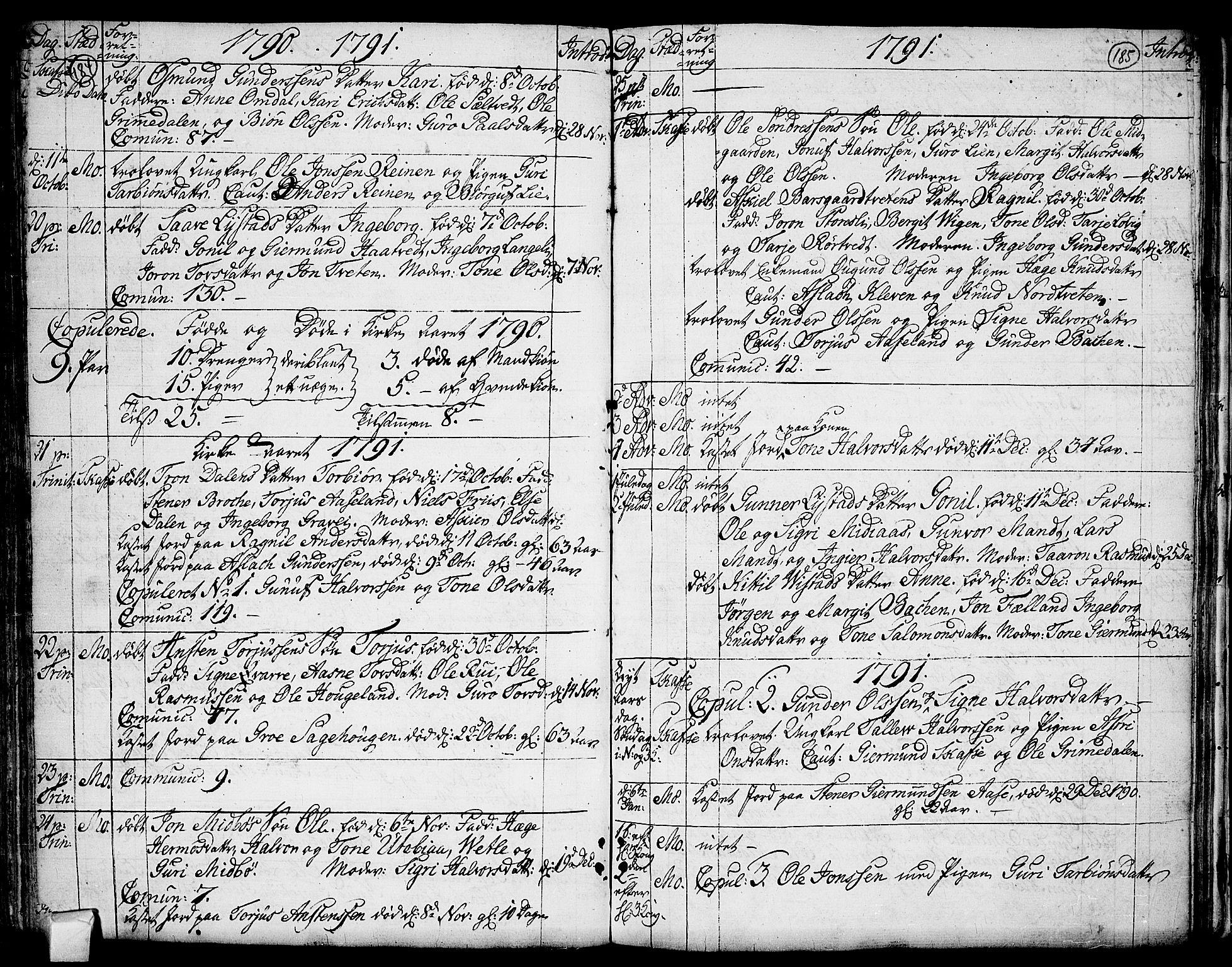 SAKO, Mo kirkebøker, F/Fa/L0002: Ministerialbok nr. I 2, 1766-1799, s. 184-185