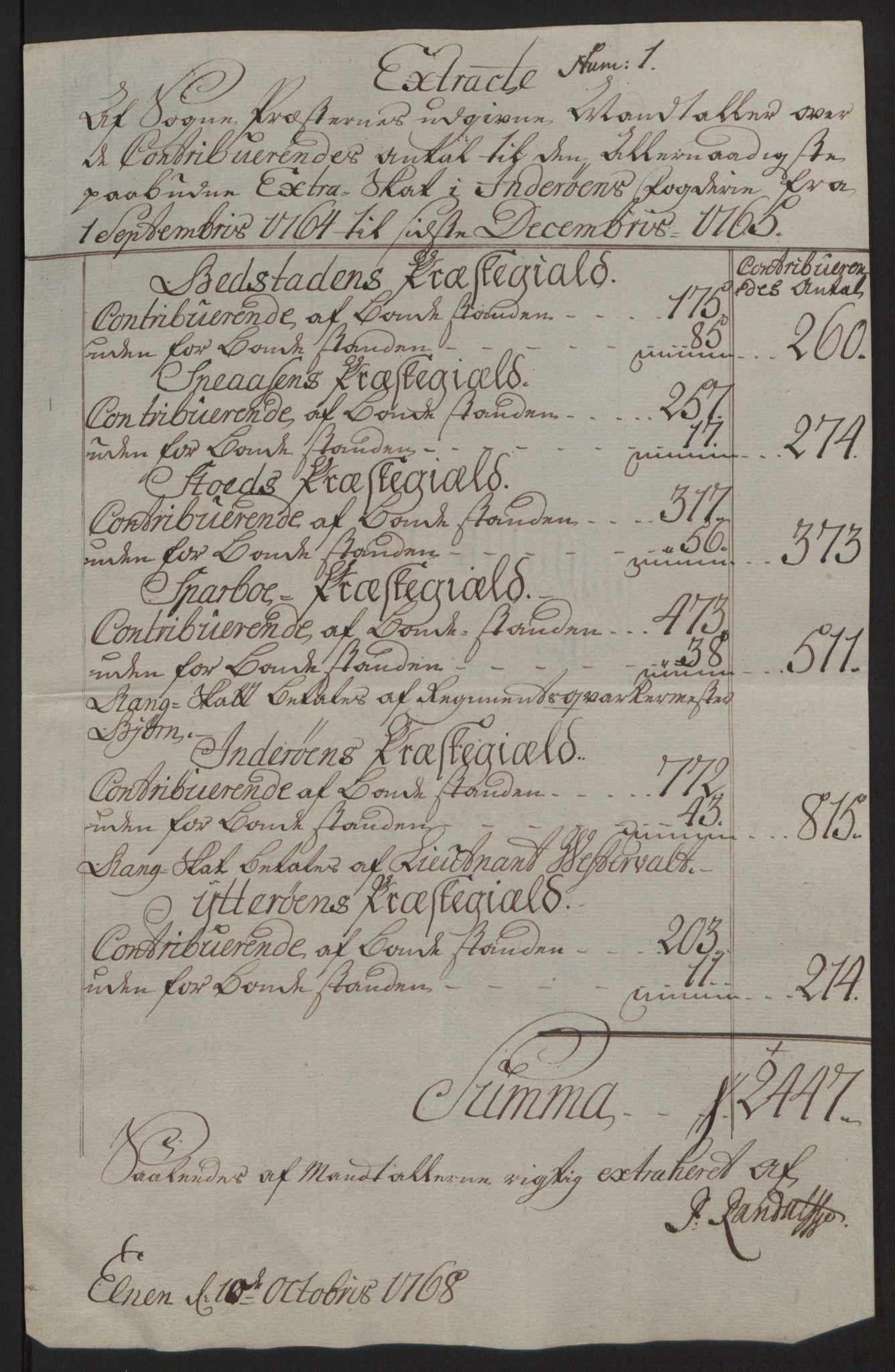 RA, Rentekammeret inntil 1814, Reviderte regnskaper, Fogderegnskap, R63/L4420: Ekstraskatten Inderøy, 1762-1772, s. 180