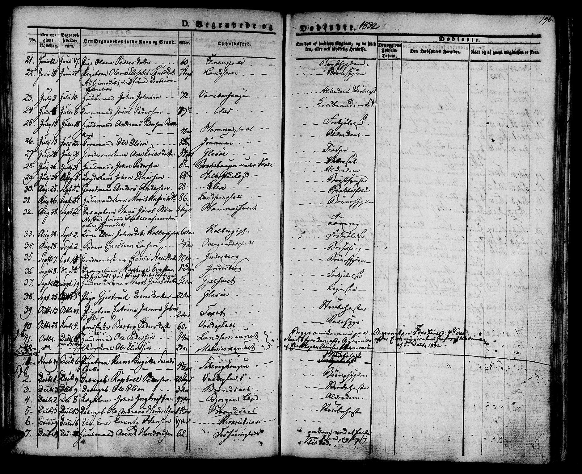 SAT, Ministerialprotokoller, klokkerbøker og fødselsregistre - Nord-Trøndelag, 741/L0390: Ministerialbok nr. 741A04, 1822-1836, s. 196
