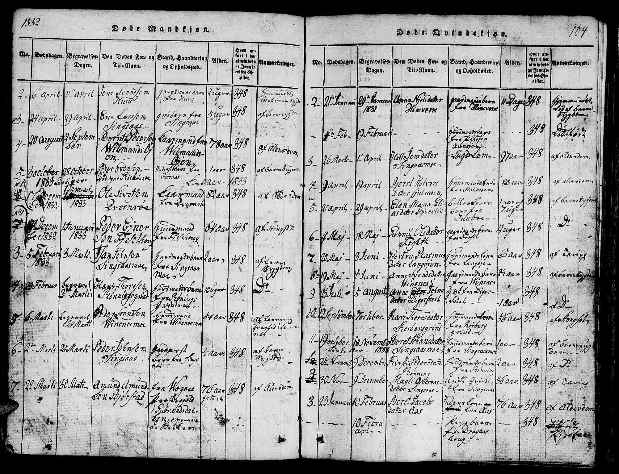 SAT, Ministerialprotokoller, klokkerbøker og fødselsregistre - Sør-Trøndelag, 688/L1026: Klokkerbok nr. 688C01, 1817-1860, s. 104