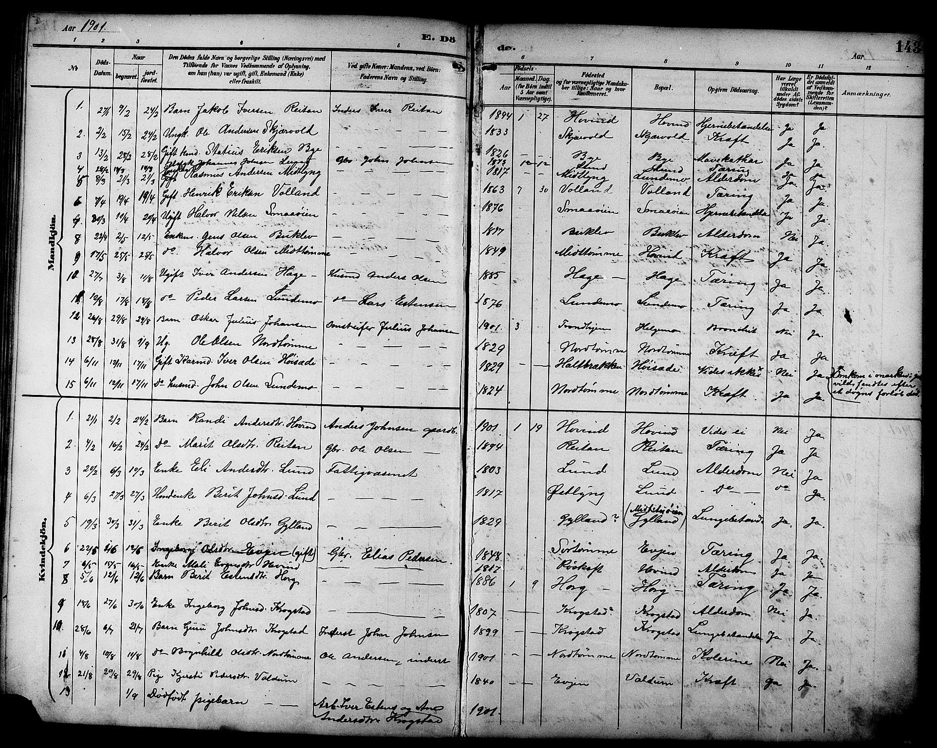 SAT, Ministerialprotokoller, klokkerbøker og fødselsregistre - Sør-Trøndelag, 692/L1111: Klokkerbok nr. 692C06, 1890-1904, s. 143