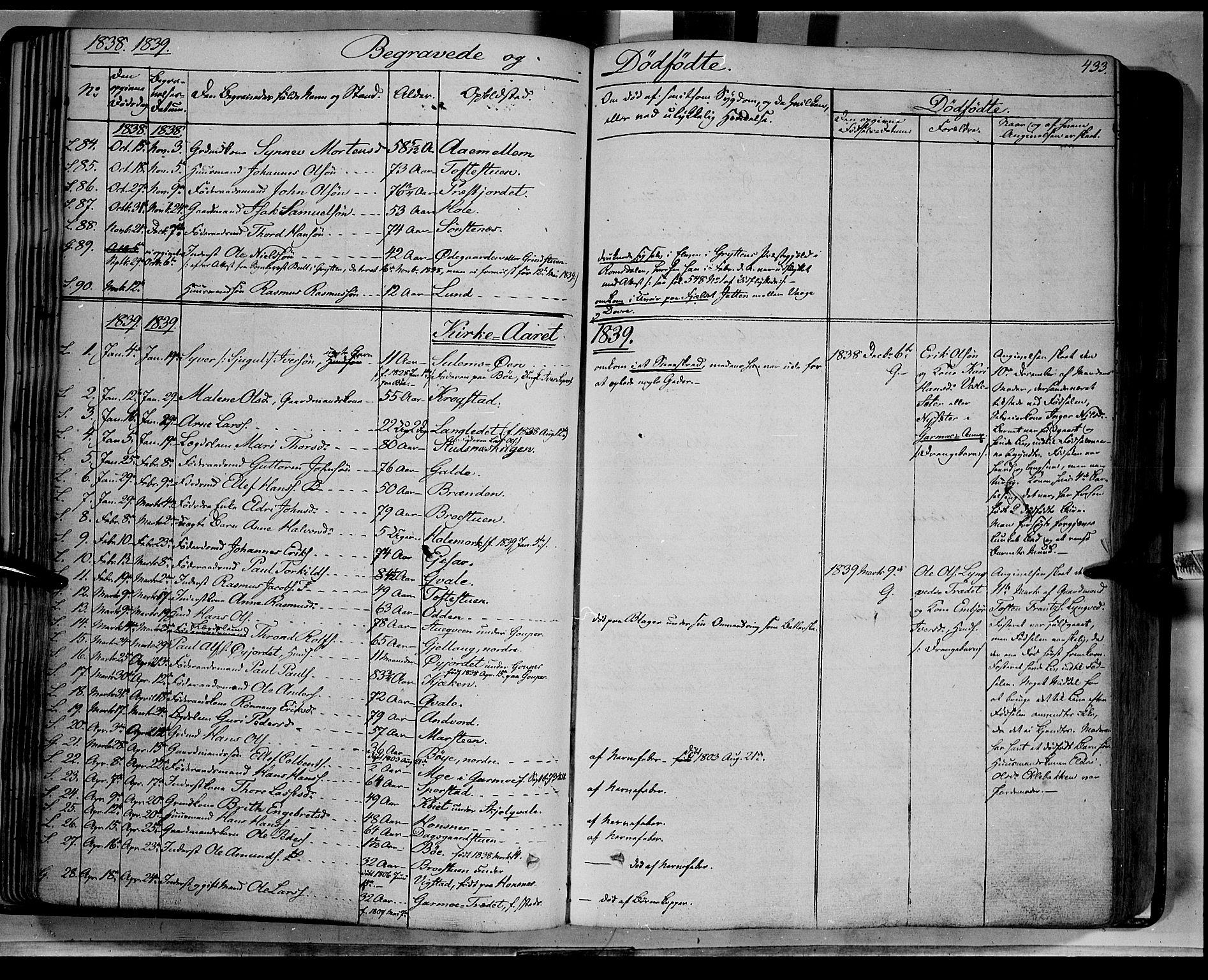 SAH, Lom prestekontor, K/L0006: Ministerialbok nr. 6B, 1837-1863, s. 433