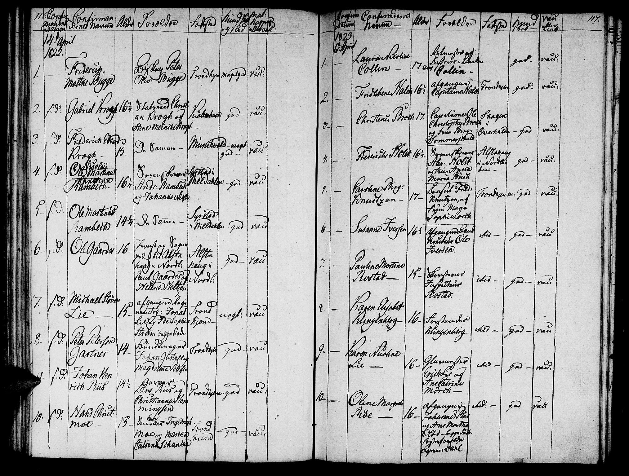 SAT, Ministerialprotokoller, klokkerbøker og fødselsregistre - Sør-Trøndelag, 601/L0069: Residerende kapellans bok nr. 601B02, 1807-1836, s. 116-117