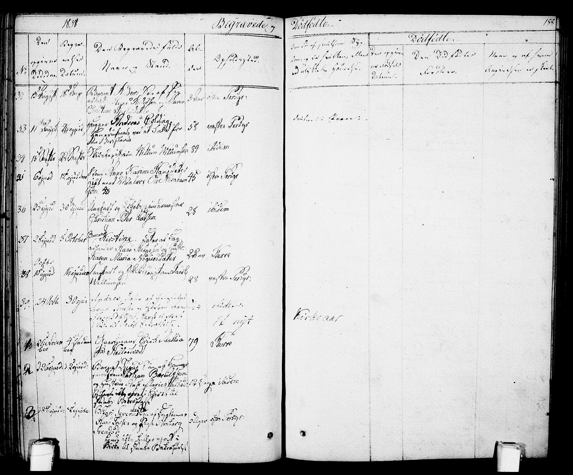 SAKO, Porsgrunn kirkebøker , F/Fa/L0005: Ministerialbok nr. 5, 1828-1840, s. 188