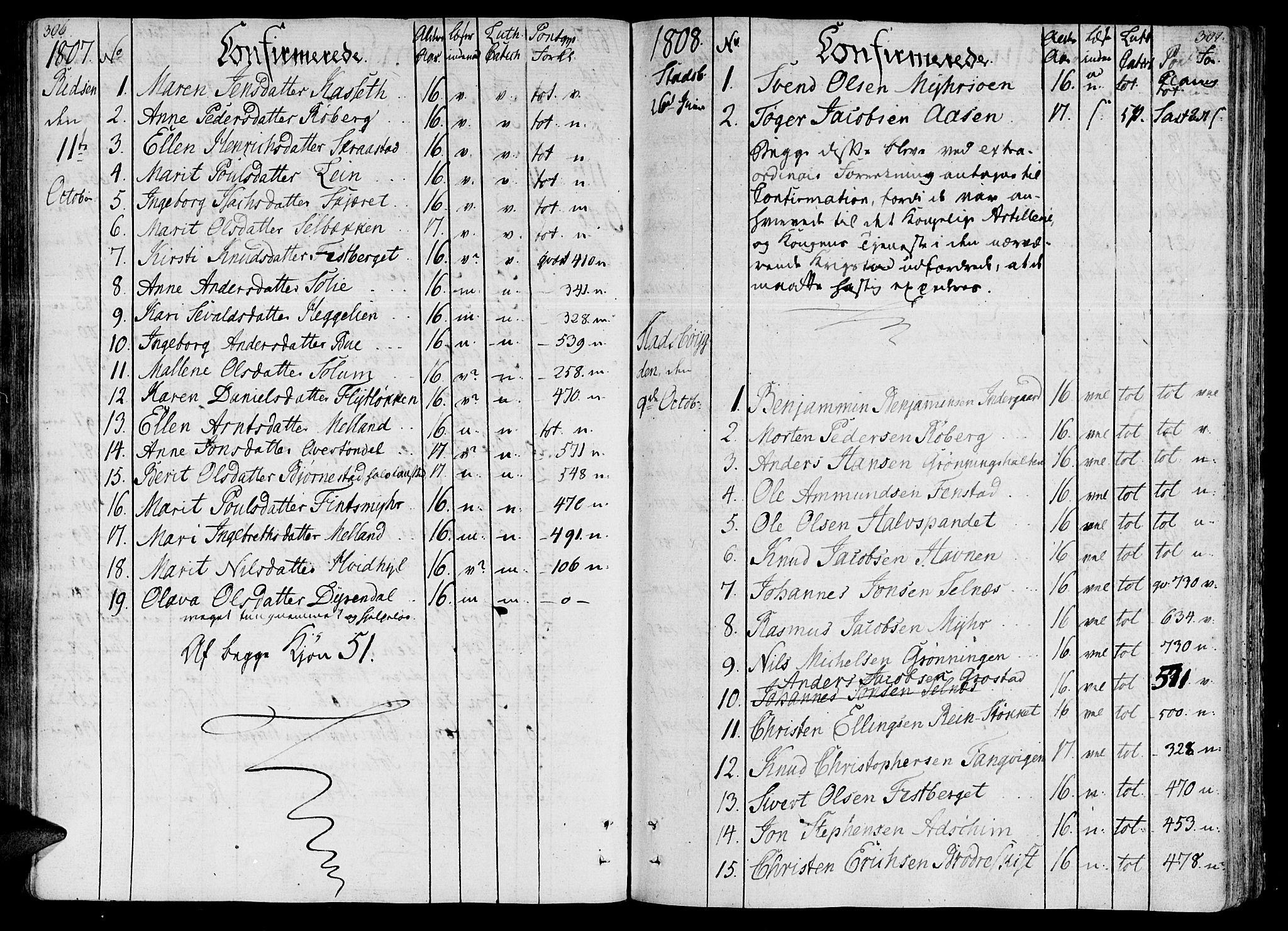 SAT, Ministerialprotokoller, klokkerbøker og fødselsregistre - Sør-Trøndelag, 646/L0607: Ministerialbok nr. 646A05, 1806-1815, s. 306-307