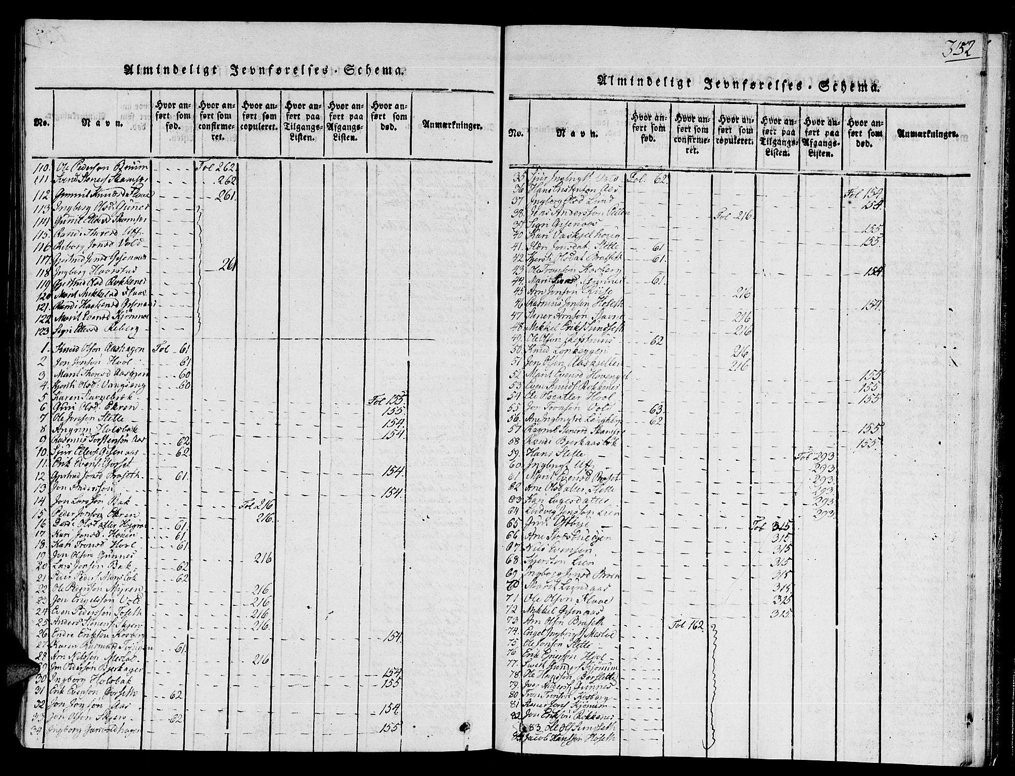 SAT, Ministerialprotokoller, klokkerbøker og fødselsregistre - Sør-Trøndelag, 672/L0854: Ministerialbok nr. 672A06 /2, 1816-1829, s. 352
