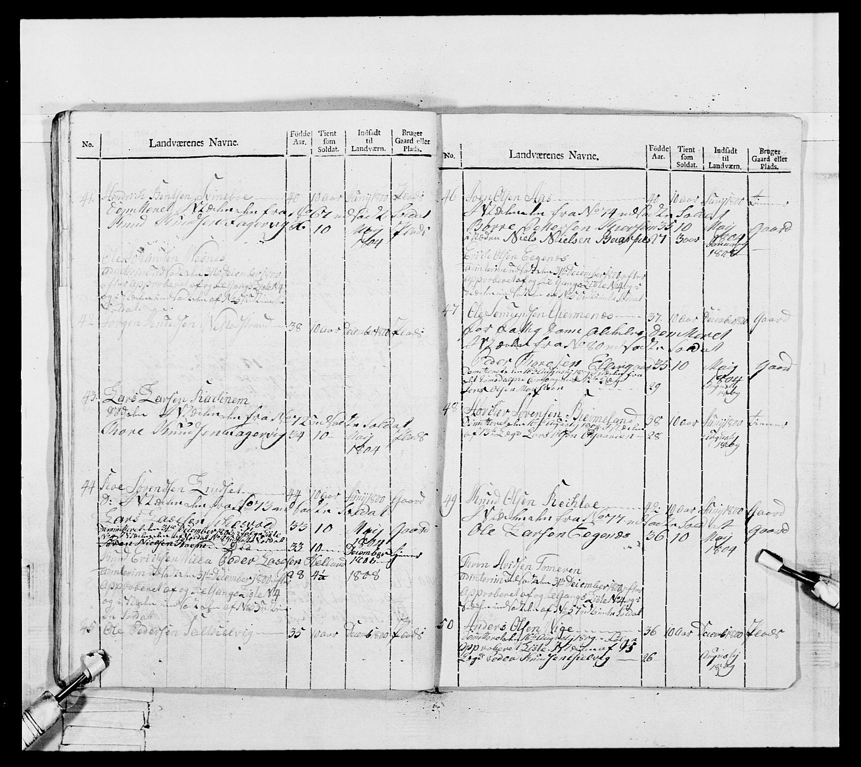RA, Generalitets- og kommissariatskollegiet, Det kongelige norske kommissariatskollegium, E/Eh/L0082: 2. Trondheimske nasjonale infanteriregiment, 1804, s. 270