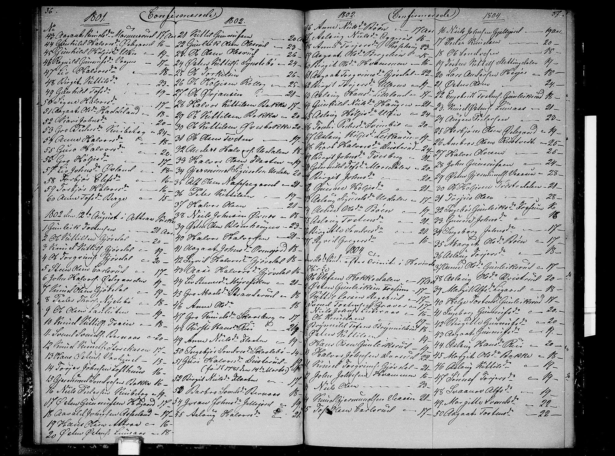 SAKO, Gransherad kirkebøker, F/Fb/L0001: Ministerialbok nr. II 1, 1800-1814, s. 36-37