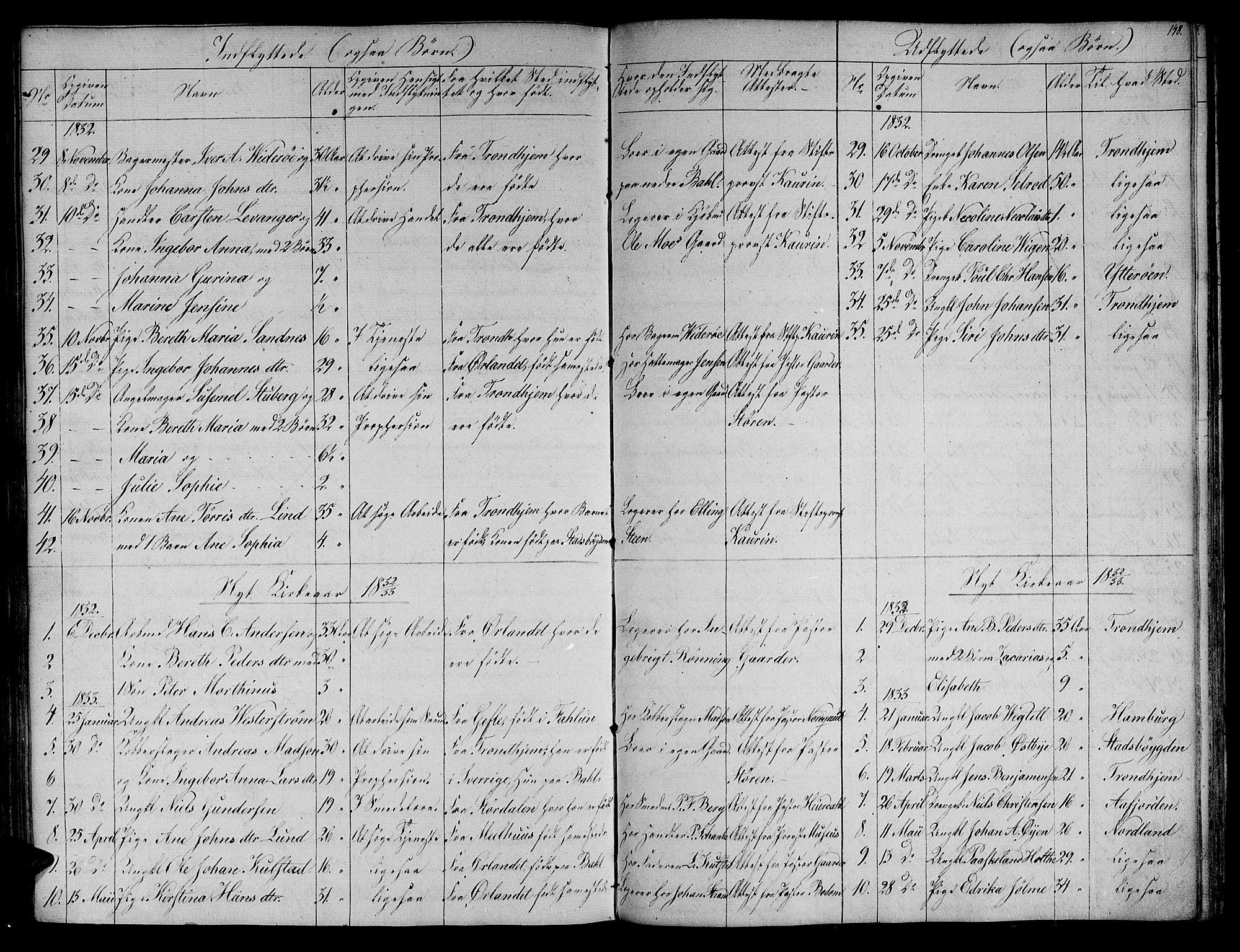 SAT, Ministerialprotokoller, klokkerbøker og fødselsregistre - Sør-Trøndelag, 604/L0182: Ministerialbok nr. 604A03, 1818-1850, s. 148