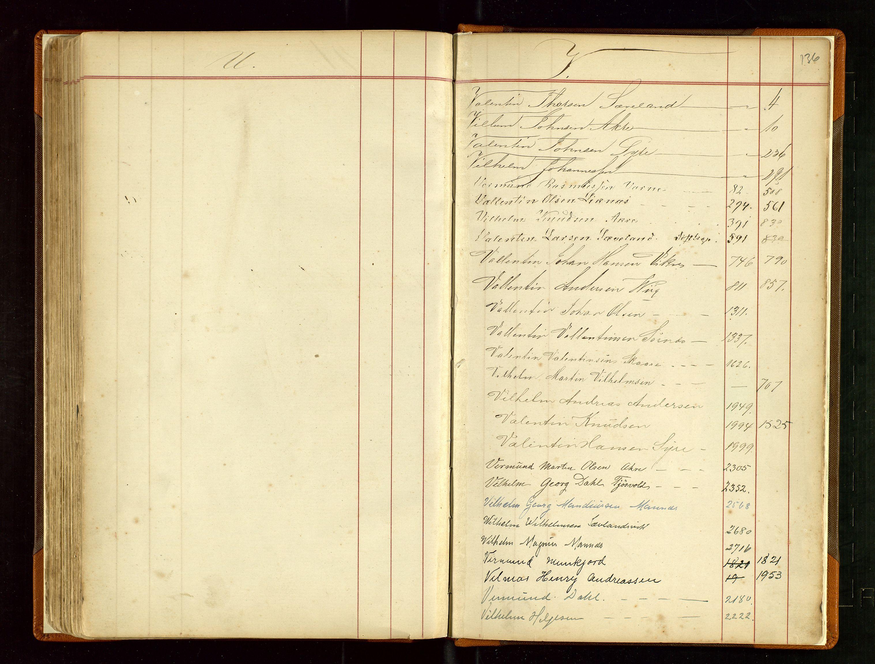 SAST, Haugesund sjømannskontor, F/Fb/Fba/L0003: Navneregister med henvisning til rullenummer (fornavn) Haugesund krets, 1860-1948, s. 136