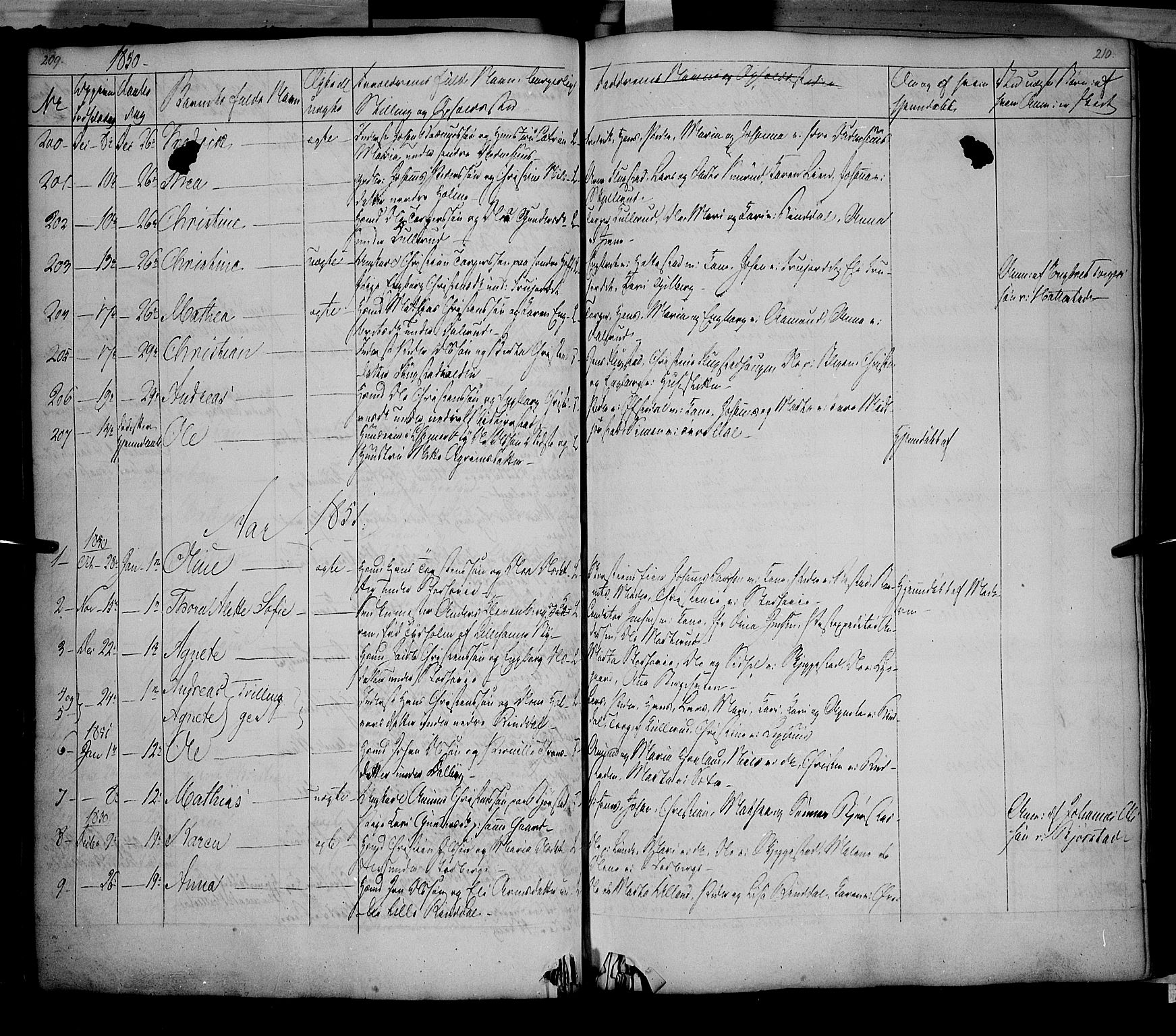 SAH, Fåberg prestekontor, Ministerialbok nr. 5, 1836-1854, s. 209-210