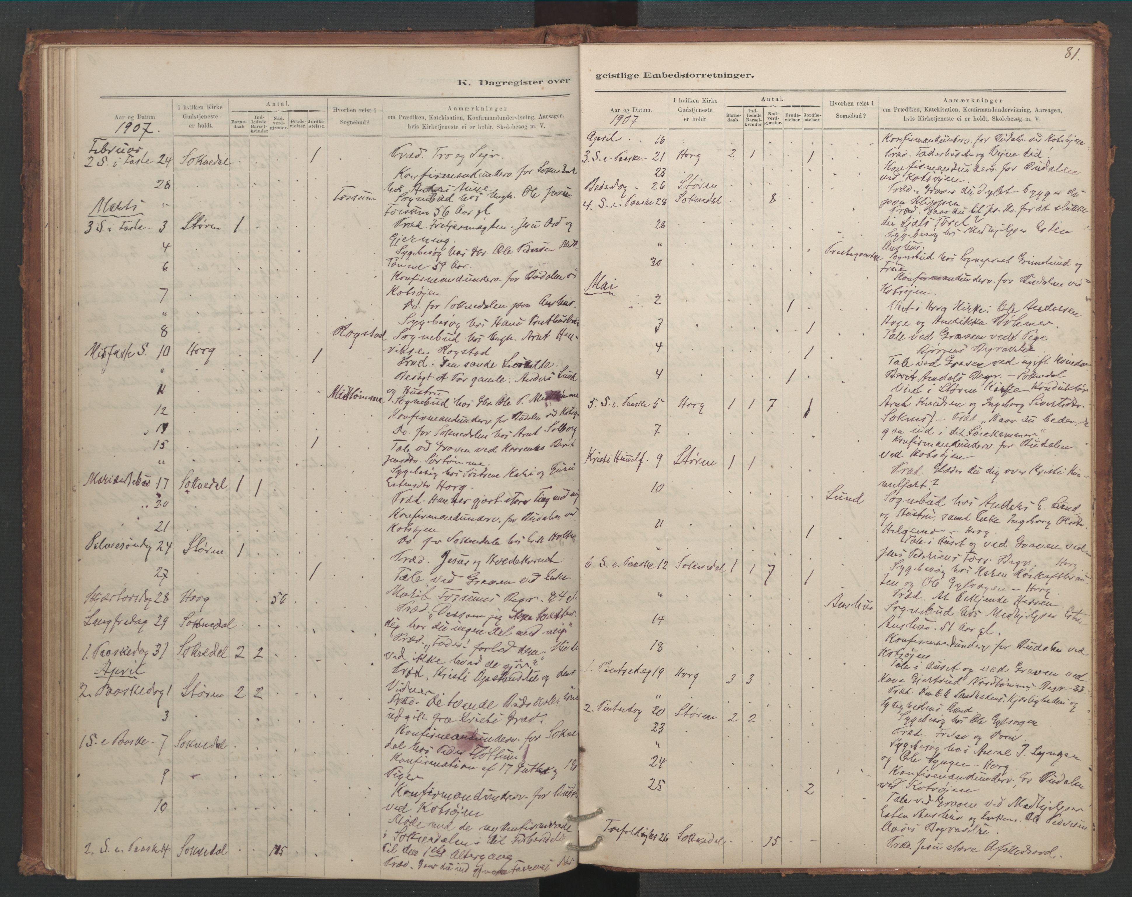 SAT, Ministerialprotokoller, klokkerbøker og fødselsregistre - Sør-Trøndelag, 687/L1012: Dagregister nr. 687B01, 1887-1914, s. 81