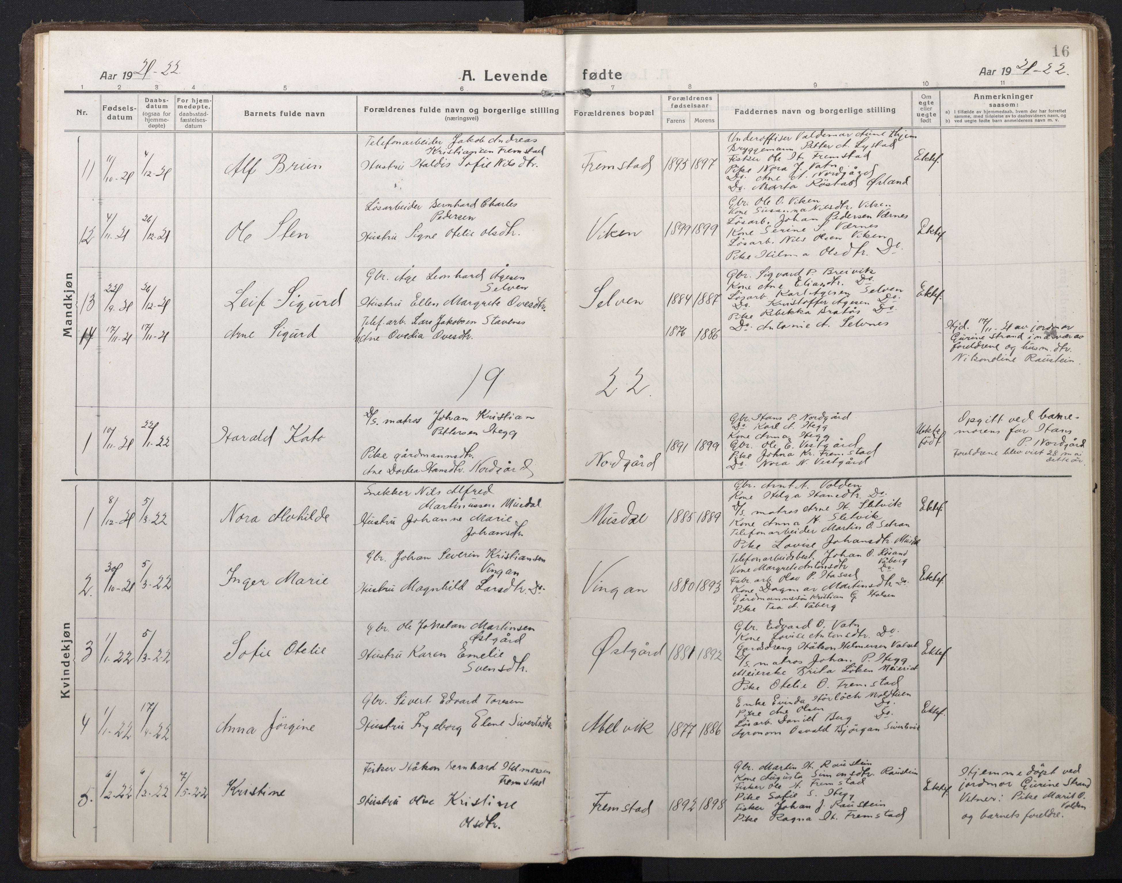 SAT, Ministerialprotokoller, klokkerbøker og fødselsregistre - Sør-Trøndelag, 662/L0758: Klokkerbok nr. 662C03, 1918-1948, s. 16