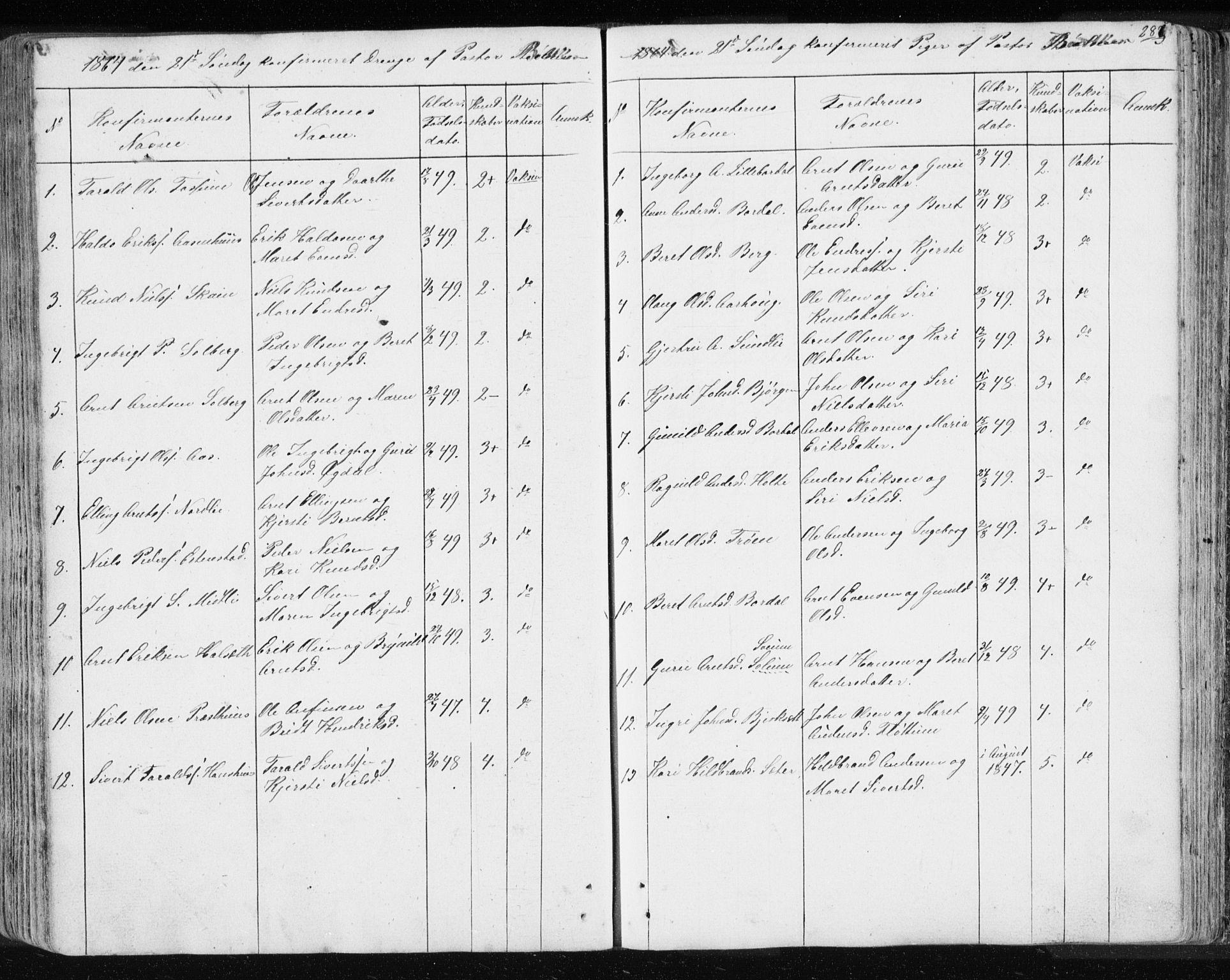 SAT, Ministerialprotokoller, klokkerbøker og fødselsregistre - Sør-Trøndelag, 689/L1043: Klokkerbok nr. 689C02, 1816-1892, s. 285