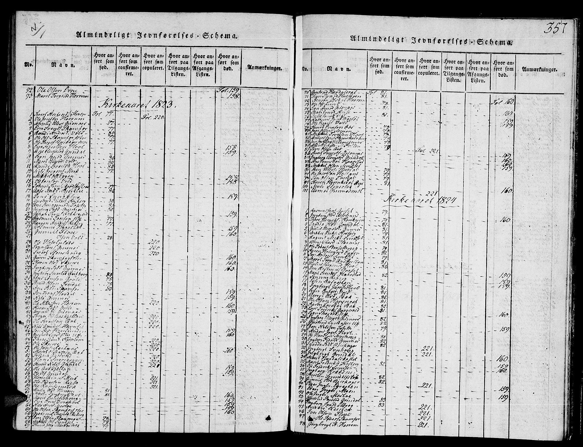 SAT, Ministerialprotokoller, klokkerbøker og fødselsregistre - Sør-Trøndelag, 672/L0854: Ministerialbok nr. 672A06 /2, 1816-1829, s. 357