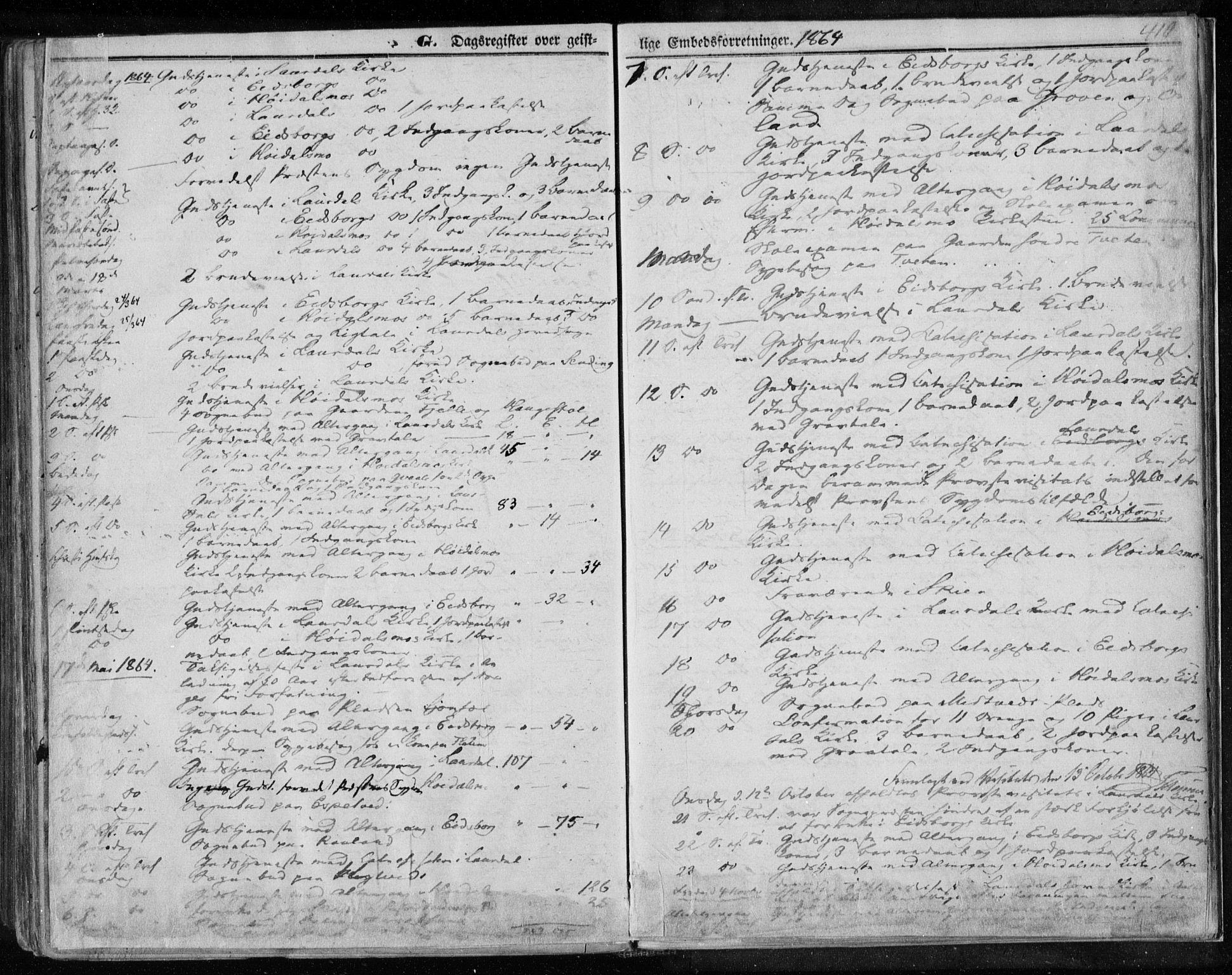 SAKO, Lårdal kirkebøker, F/Fa/L0006: Ministerialbok nr. I 6, 1861-1886, s. 410