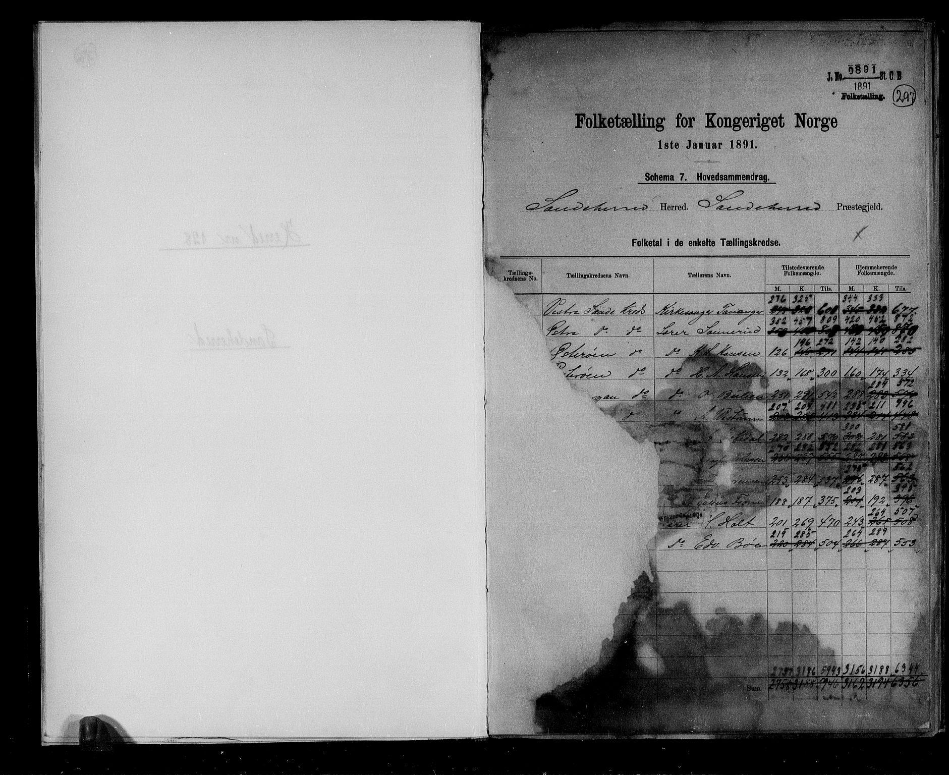 RA, Folketelling 1891 for 0724 Sandeherred herred, 1891, s. 2