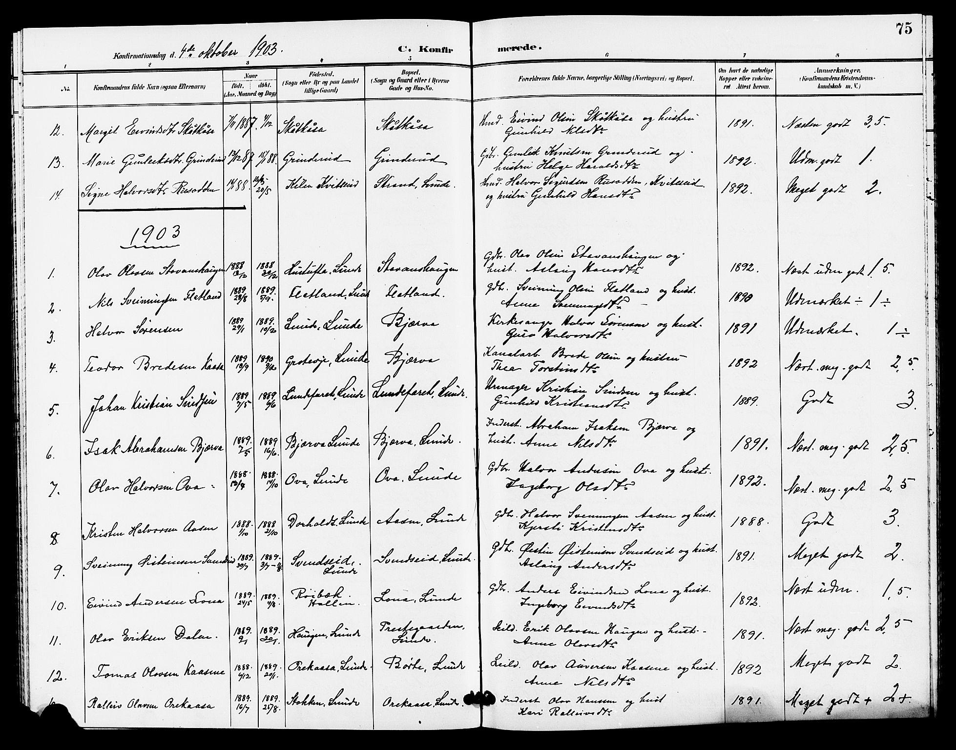SAKO, Lunde kirkebøker, G/Ga/L0003: Klokkerbok nr. I 3, 1896-1905, s. 75