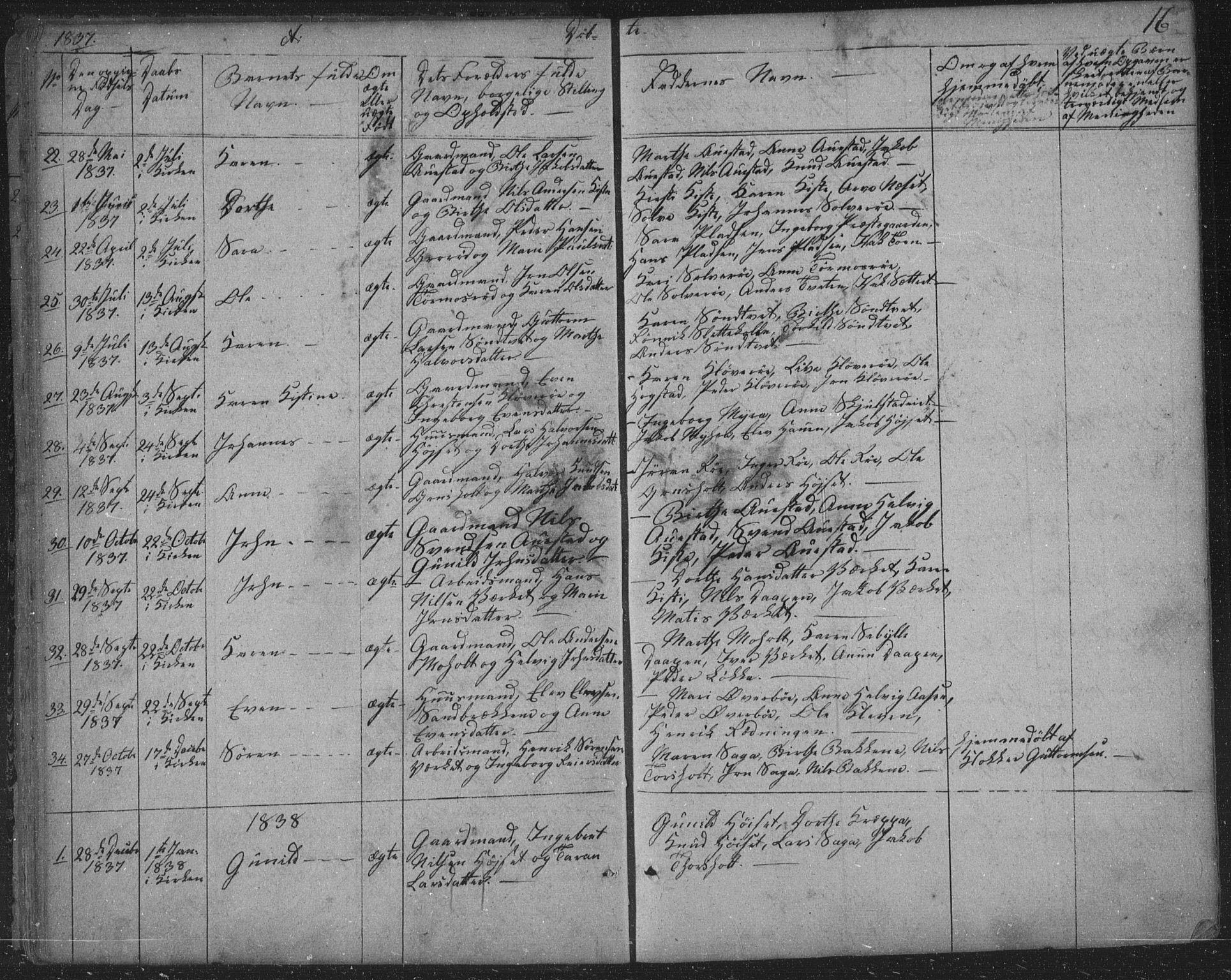 SAKO, Siljan kirkebøker, F/Fa/L0001: Ministerialbok nr. 1, 1831-1870, s. 16