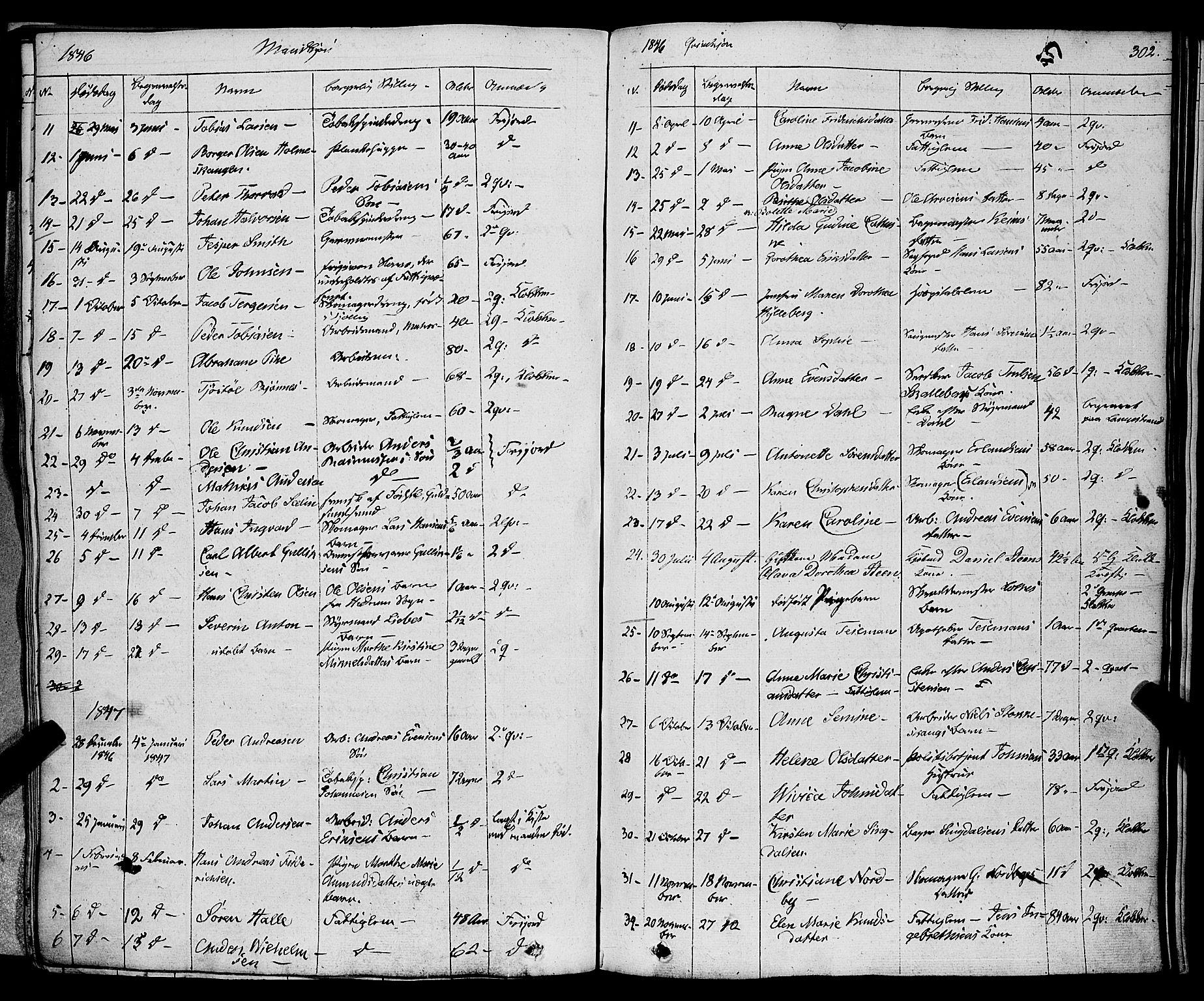 SAKO, Larvik kirkebøker, F/Fa/L0002: Ministerialbok nr. I 2, 1825-1847, s. 302