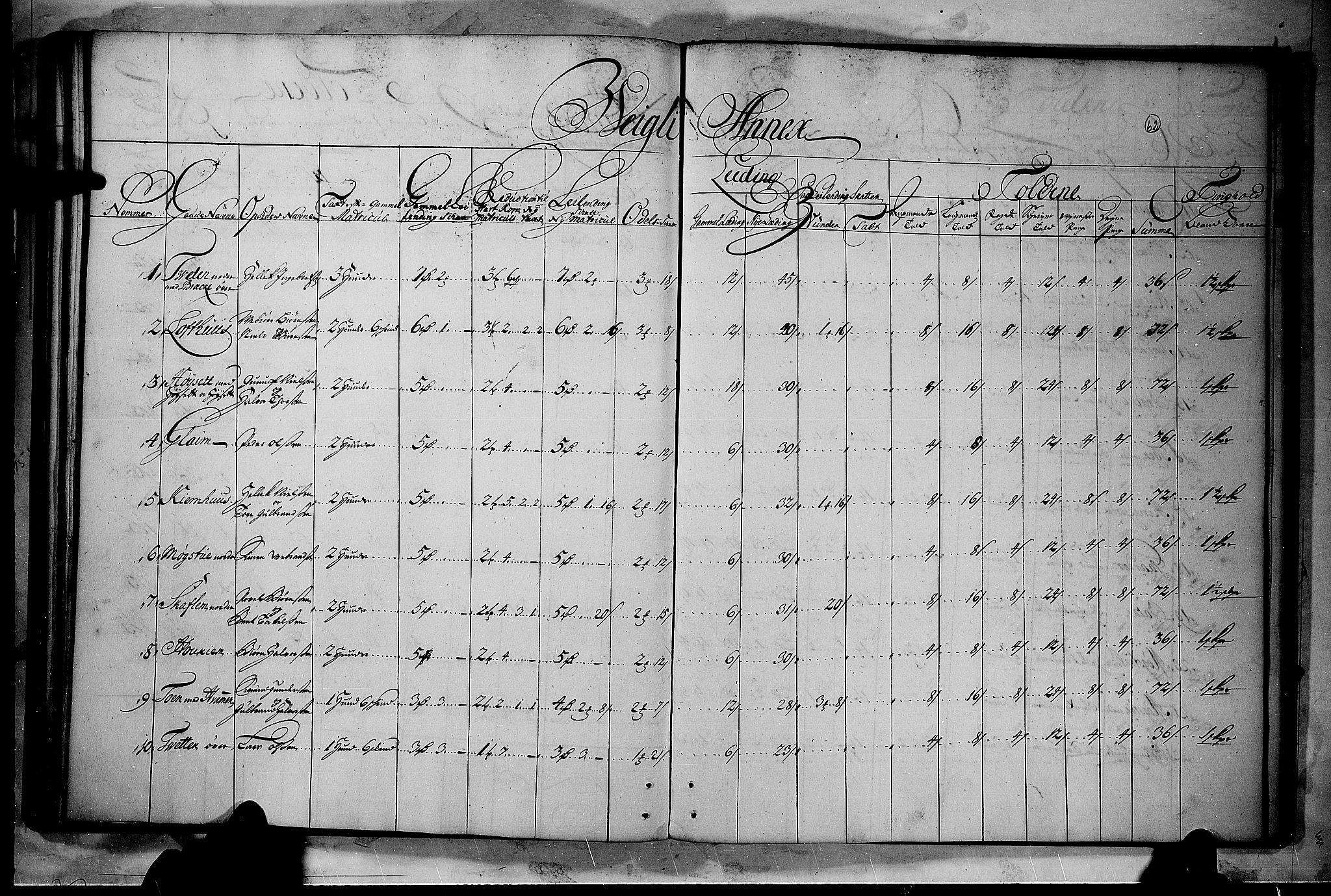 RA, Rentekammeret inntil 1814, Realistisk ordnet avdeling, N/Nb/Nbf/L0114: Numedal og Sandsvær matrikkelprotokoll, 1723, s. 61b-62a