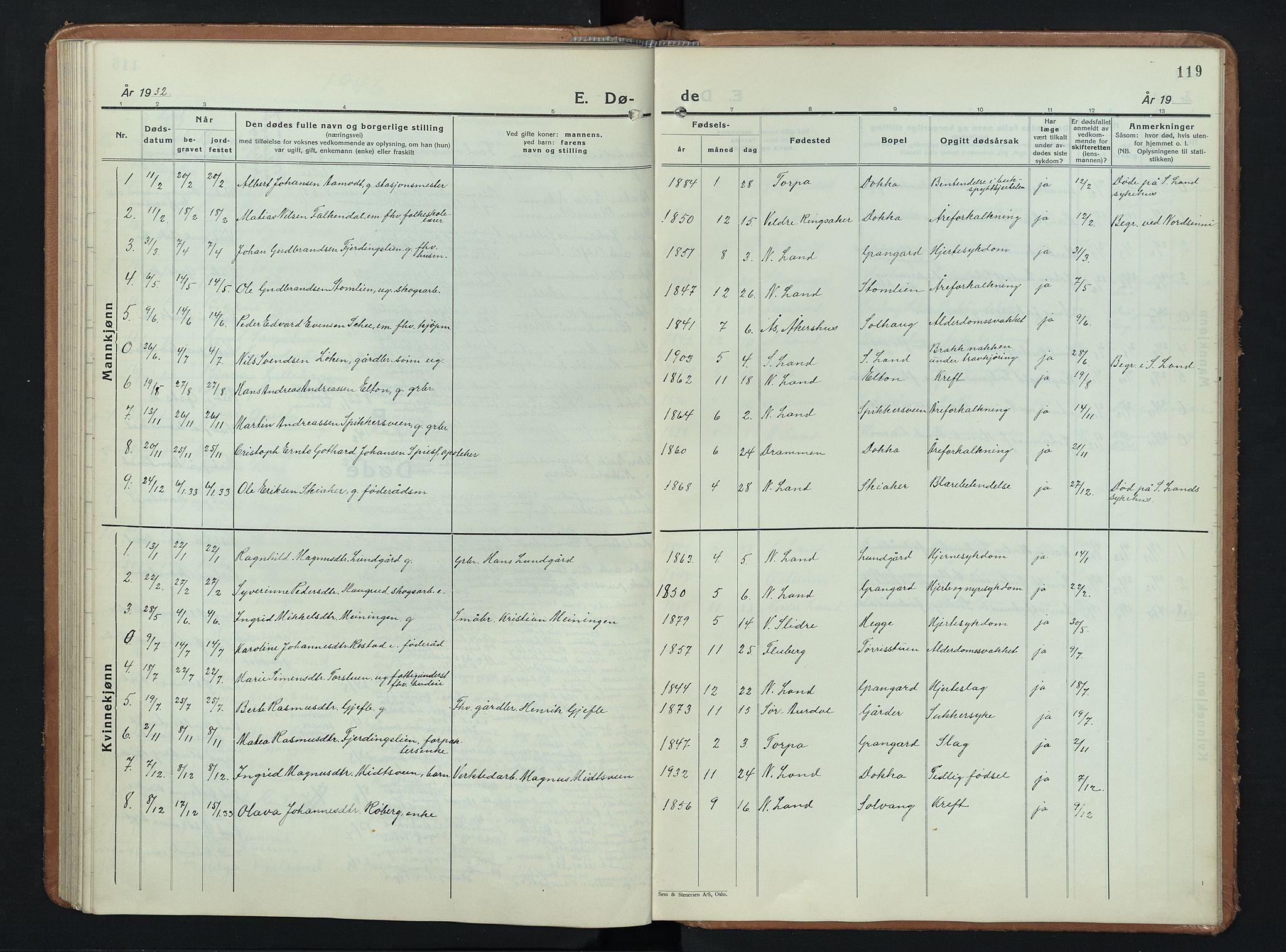 SAH, Nordre Land prestekontor, Klokkerbok nr. 3, 1932-1946, s. 119
