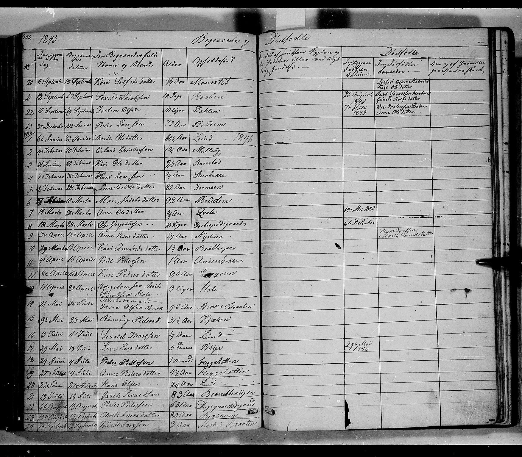 SAH, Lom prestekontor, L/L0004: Klokkerbok nr. 4, 1845-1864, s. 402-403