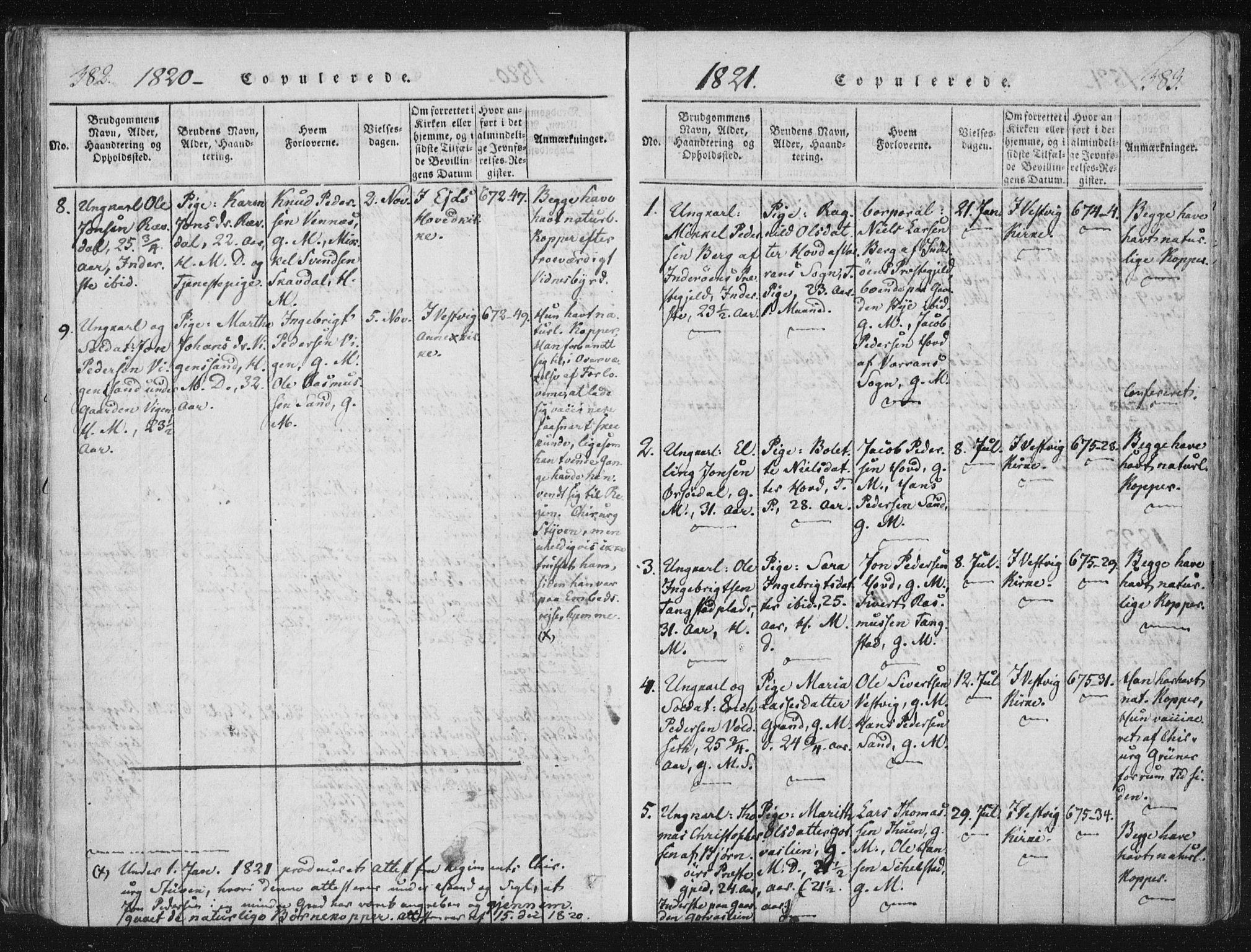 SAT, Ministerialprotokoller, klokkerbøker og fødselsregistre - Nord-Trøndelag, 744/L0417: Ministerialbok nr. 744A01, 1817-1842, s. 382-383