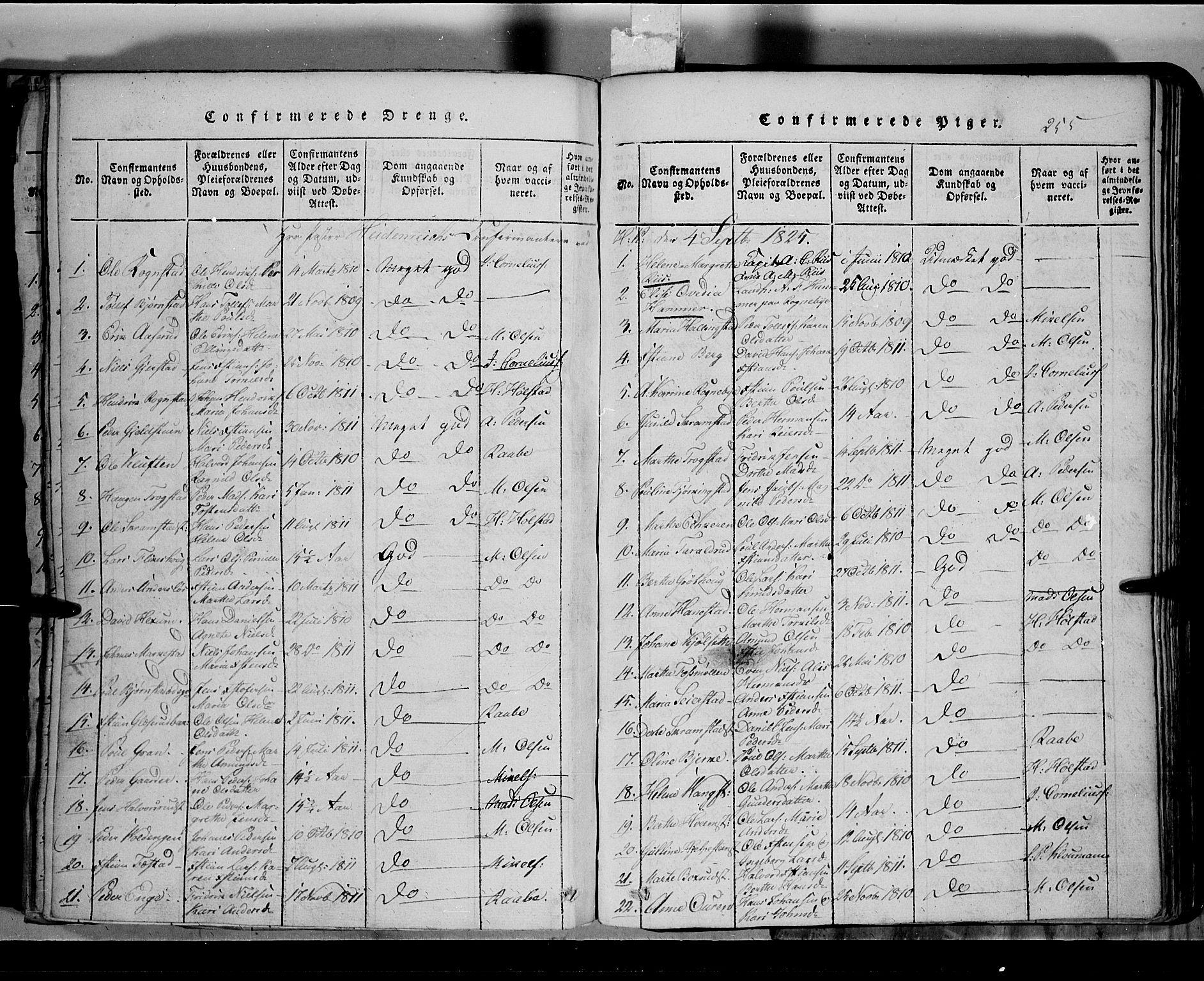 SAH, Toten prestekontor, Klokkerbok nr. 2, 1820-1827, s. 255