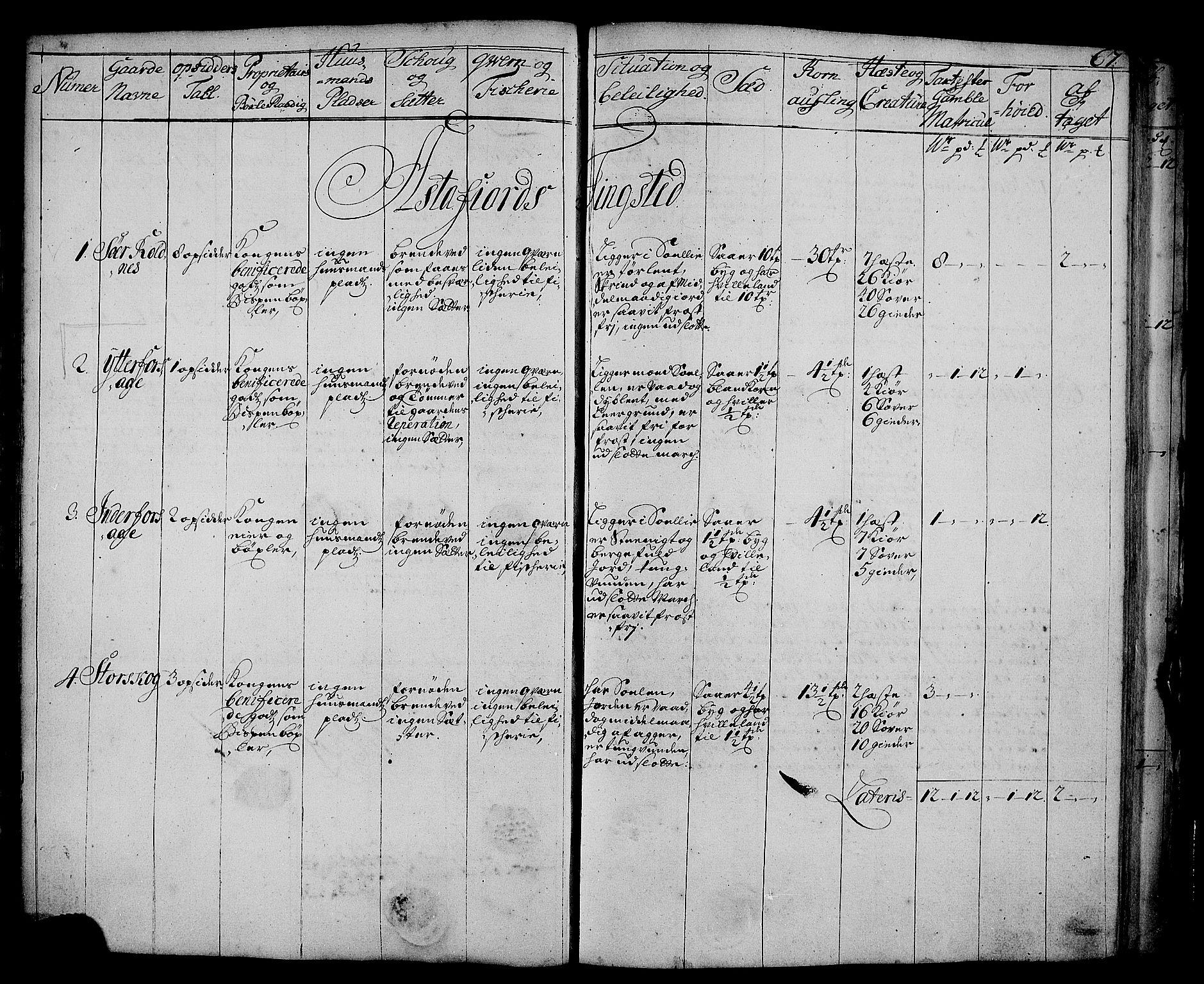 RA, Rentekammeret inntil 1814, Realistisk ordnet avdeling, N/Nb/Nbf/L0178: Senja eksaminasjonsprotokoll, 1723, s. 66b-67a