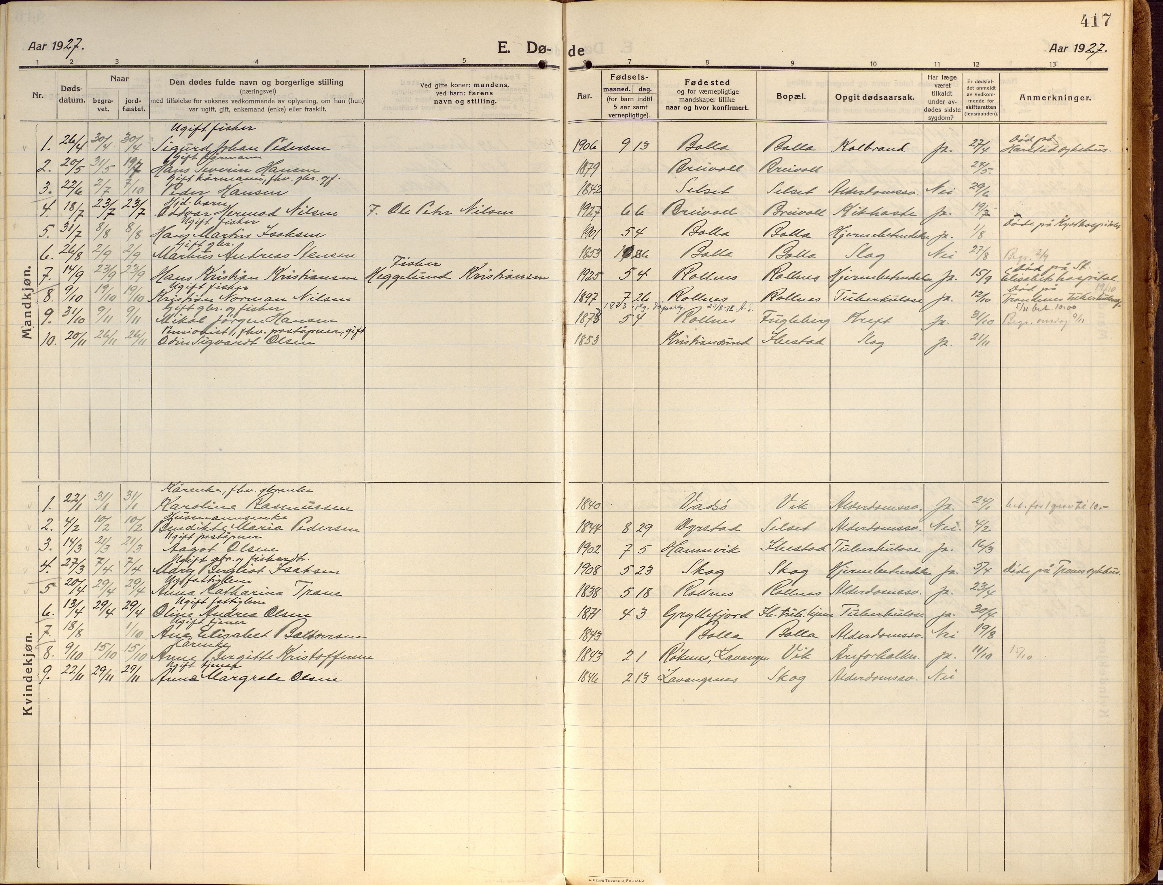 SATØ, Ibestad sokneprestembete, Ministerialbok nr. 18, 1915-1929, s. 417