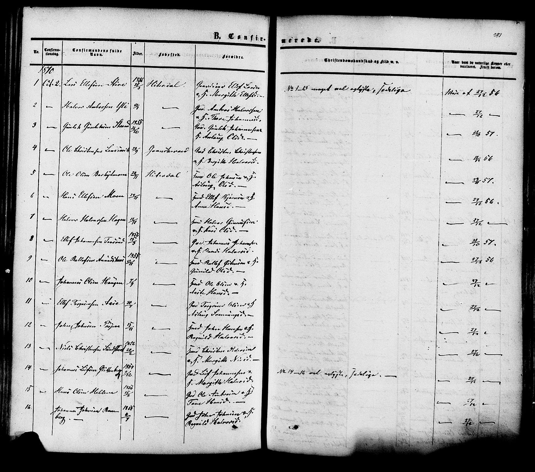 SAKO, Heddal kirkebøker, F/Fa/L0007: Ministerialbok nr. I 7, 1855-1877, s. 281