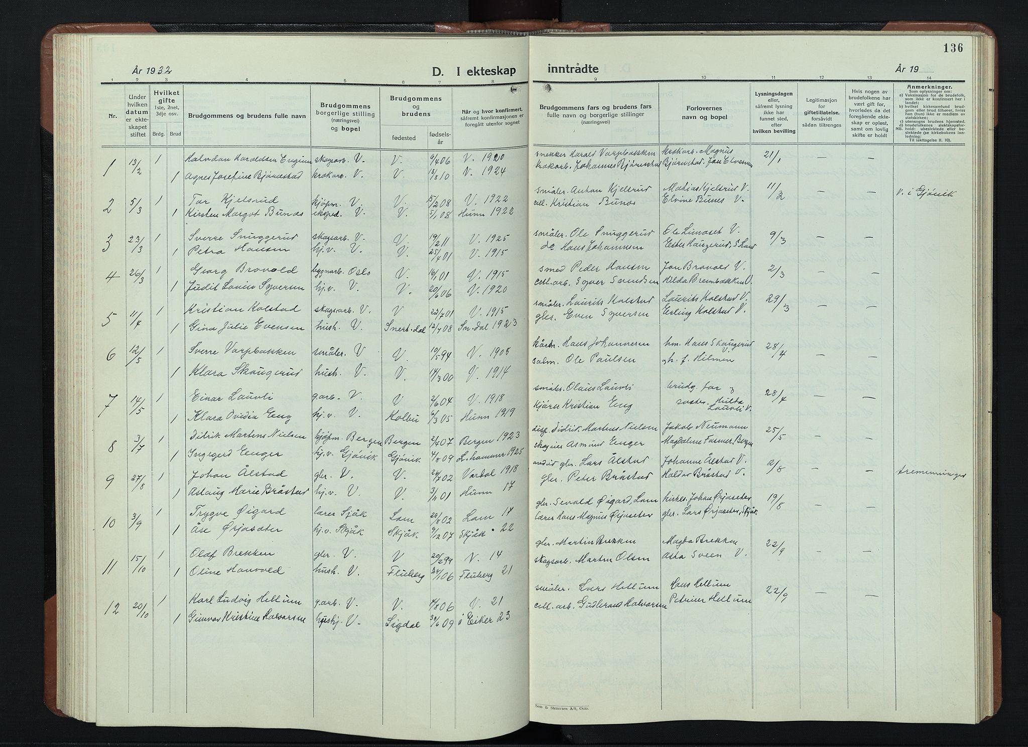 SAH, Vardal prestekontor, H/Ha/Hab/L0018: Klokkerbok nr. 18, 1931-1951, s. 136