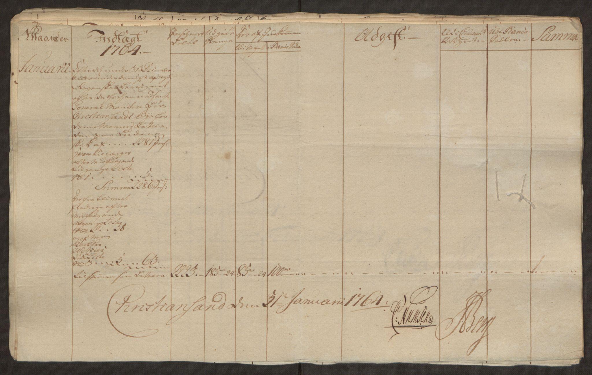 RA, Rentekammeret inntil 1814, Reviderte regnskaper, Byregnskaper, R/Rm/L0265: [M6] Kontribusjonsregnskap, 1762-1764, s. 313